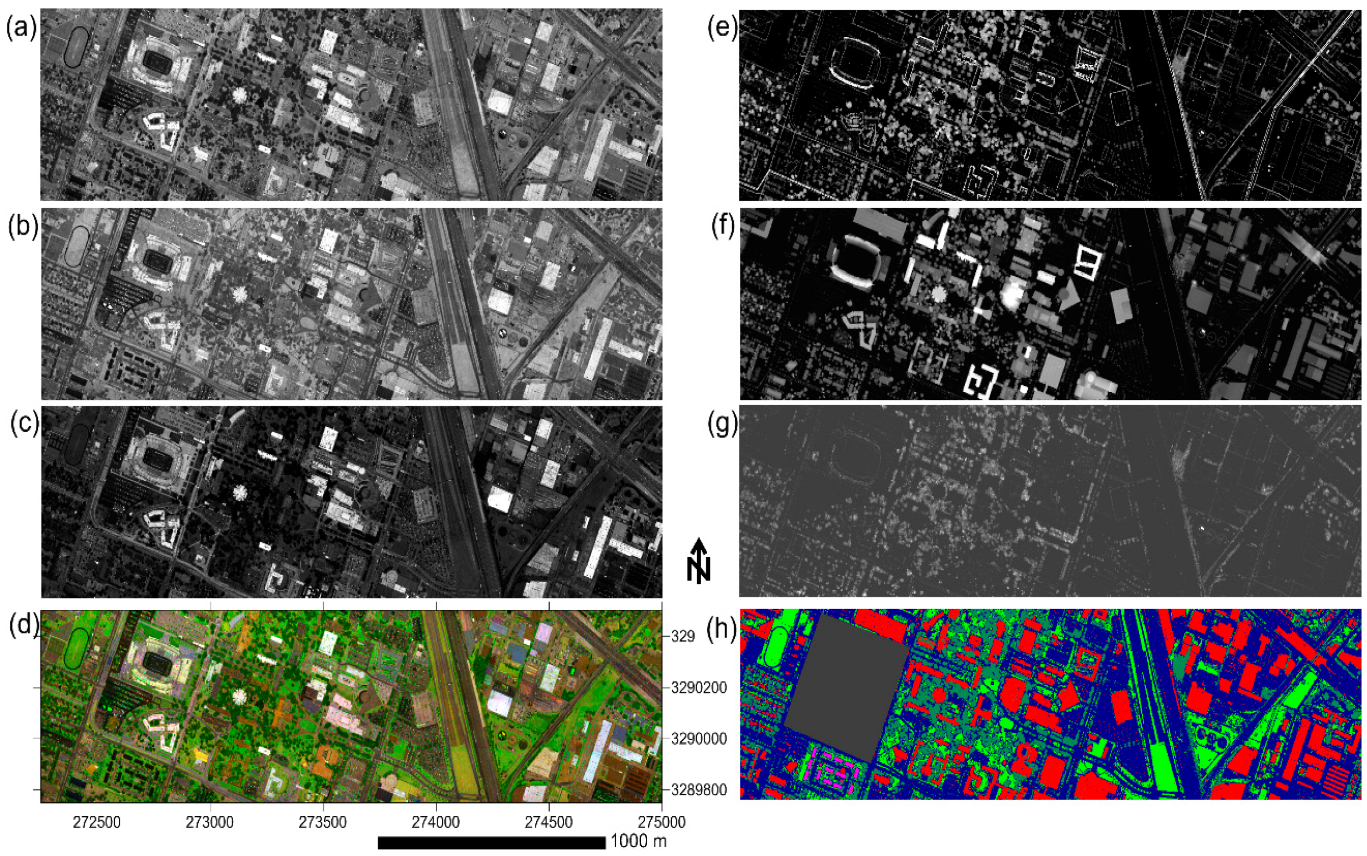 Remote Sensing Free Full Text Capability Assessment