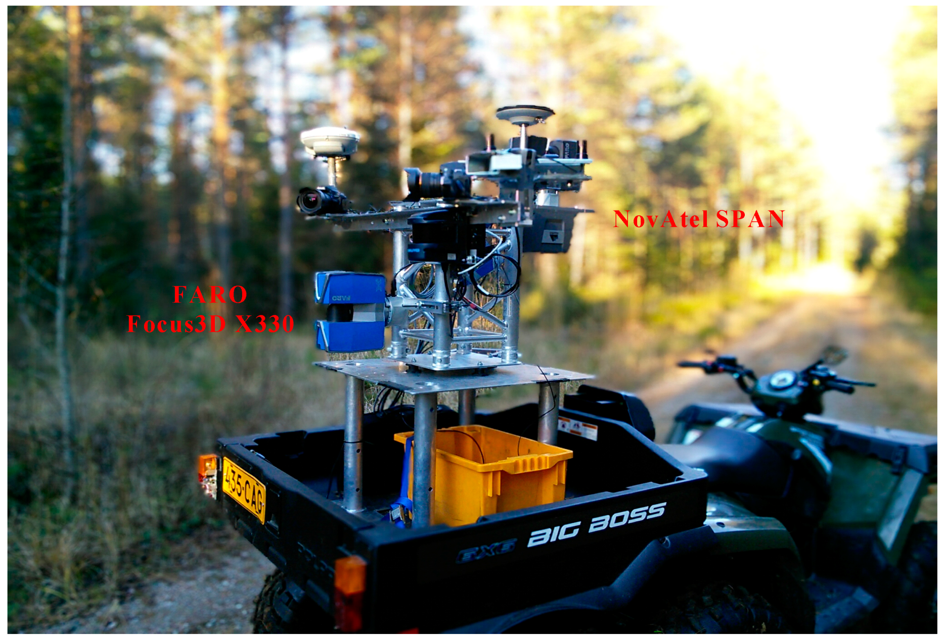 Remote Sensing | Free Full-Text | An Integrated GNSS/INS