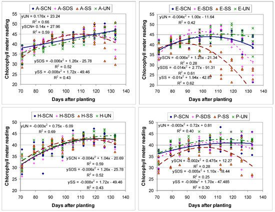 Remote Sensing   Free Full-Text   Soybean Disease Monitoring