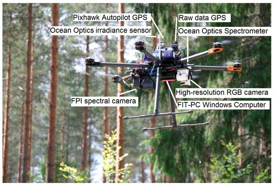 Remote Sensing | Special Issue : Recent Trends in UAV Remote