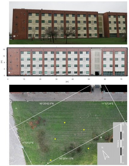 A Low Cost UWB Based Solution for Direct Georeferencing UAV Photogrammetry