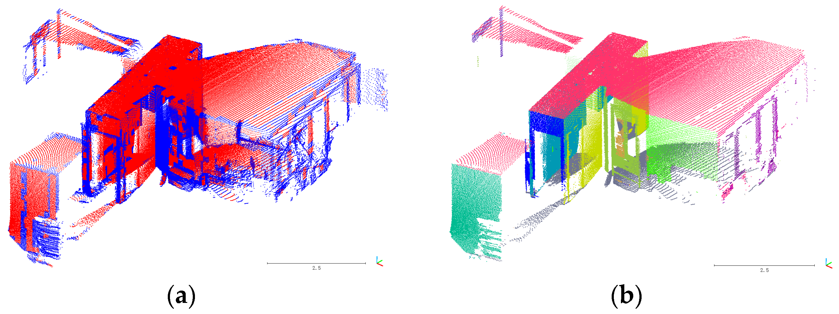 Remote Sensing   Free Full-Text   An Improved RANSAC for 3D