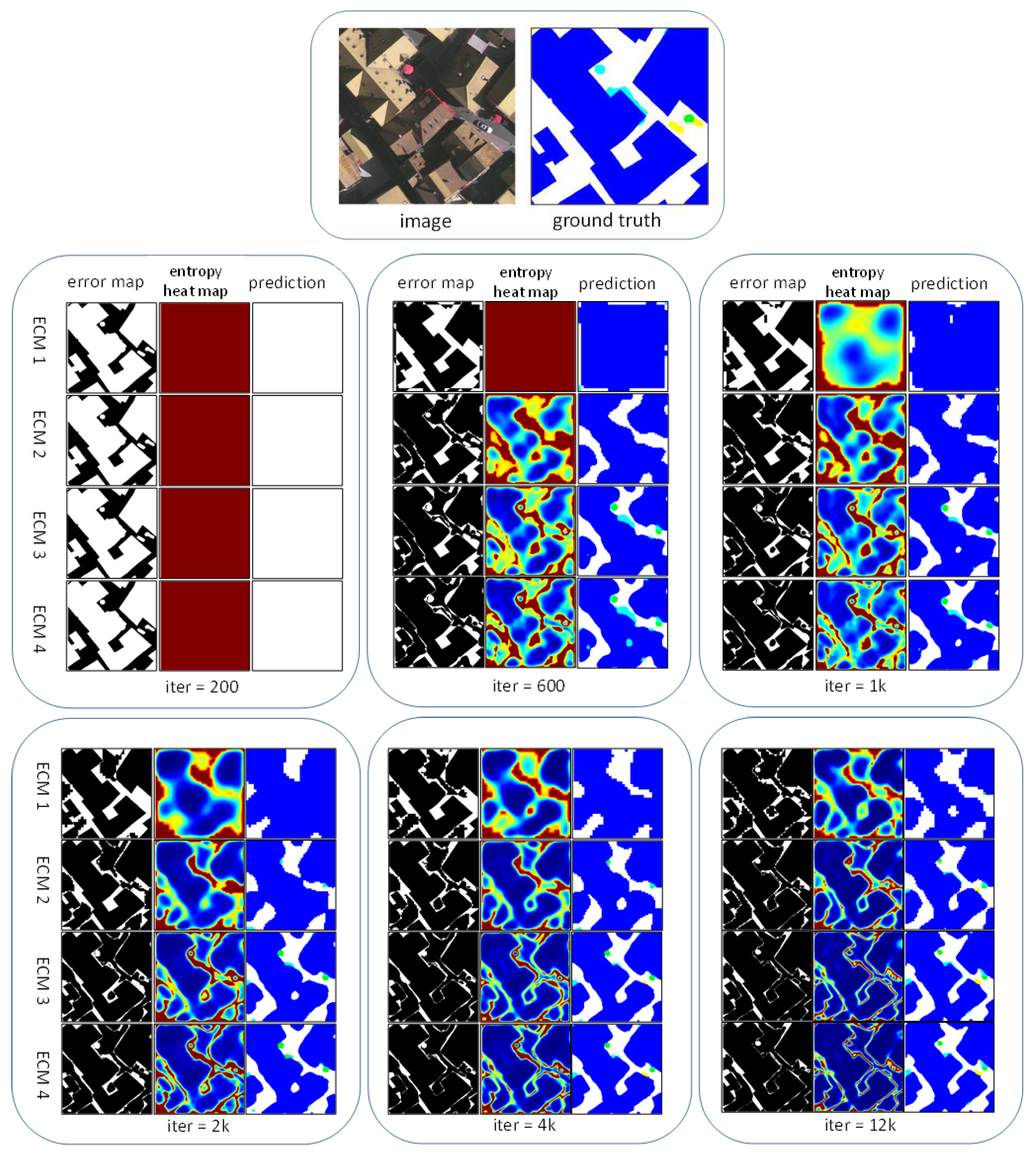 Remote Sensing   Free Full-Text   Gated Convolutional Neural