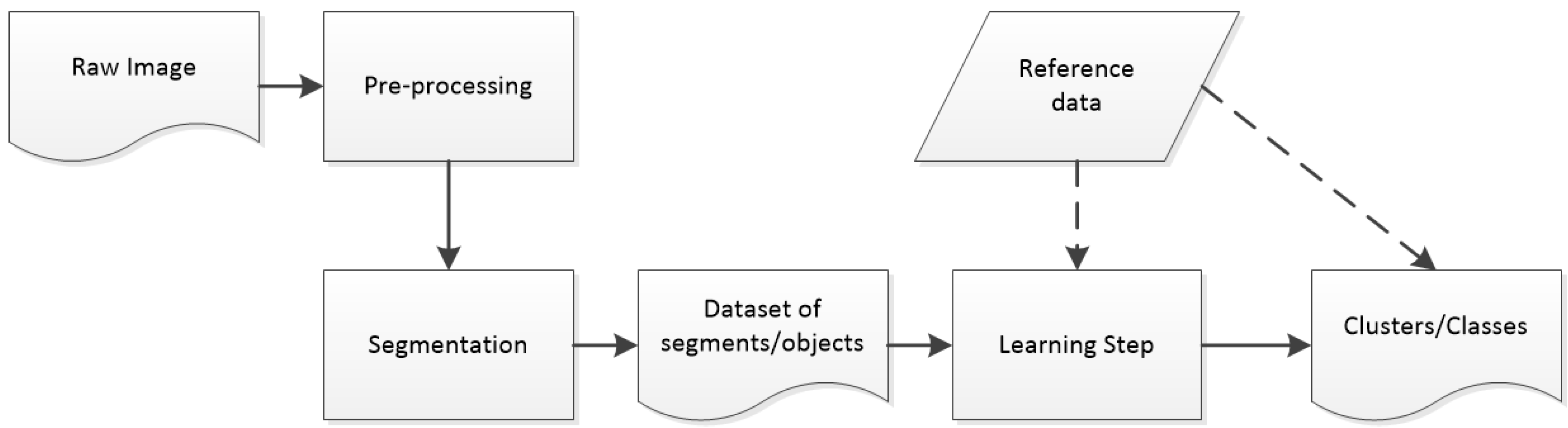 the field of image processing refers essay This is found in several different fields such digital signal processing which refers to the technique used to process physics of image processing essay.