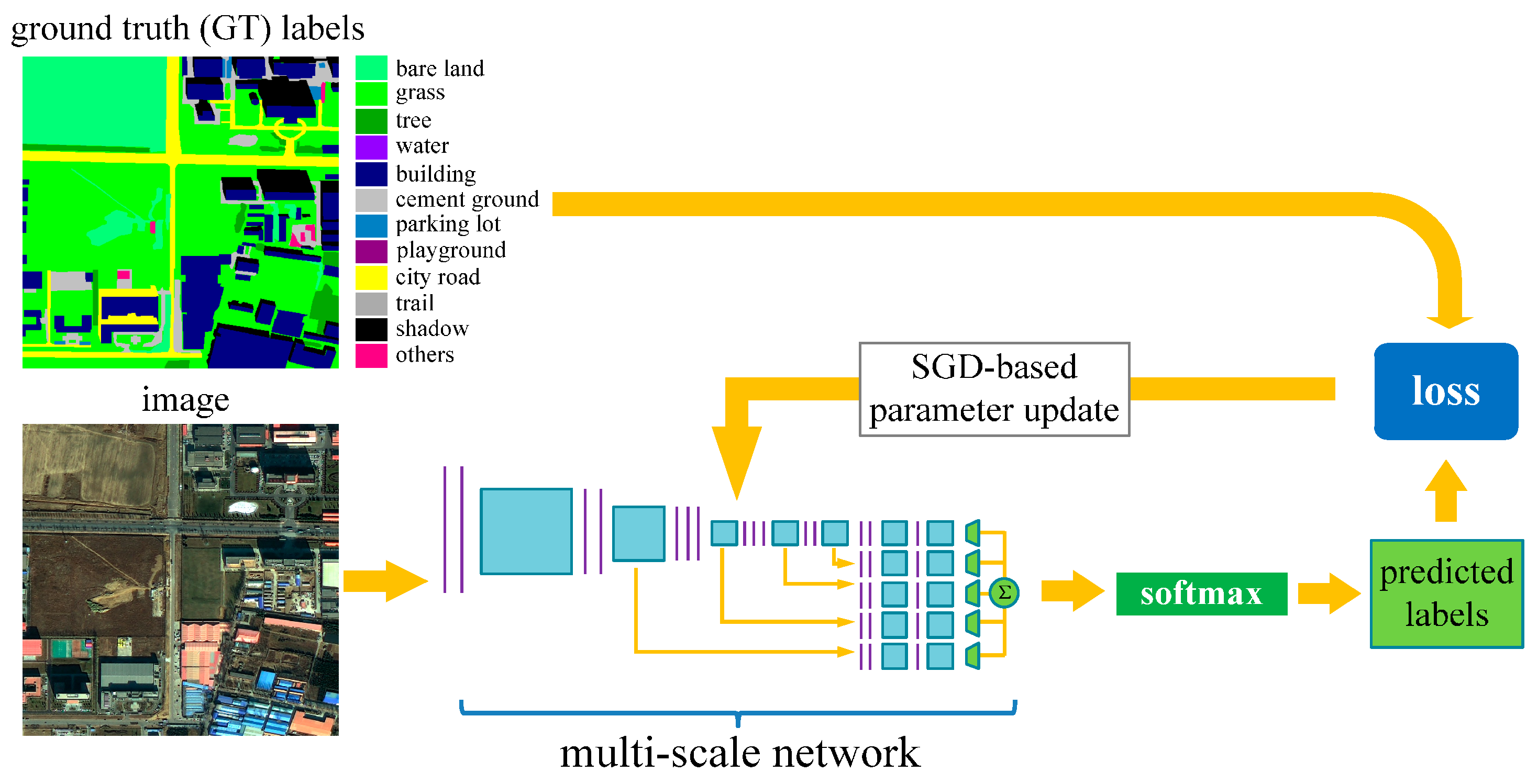 neural network research paper International journal on recent and innovation trends in computing and communication issn: 2321-8169 volume: 2 issue: 1 96 – 100.