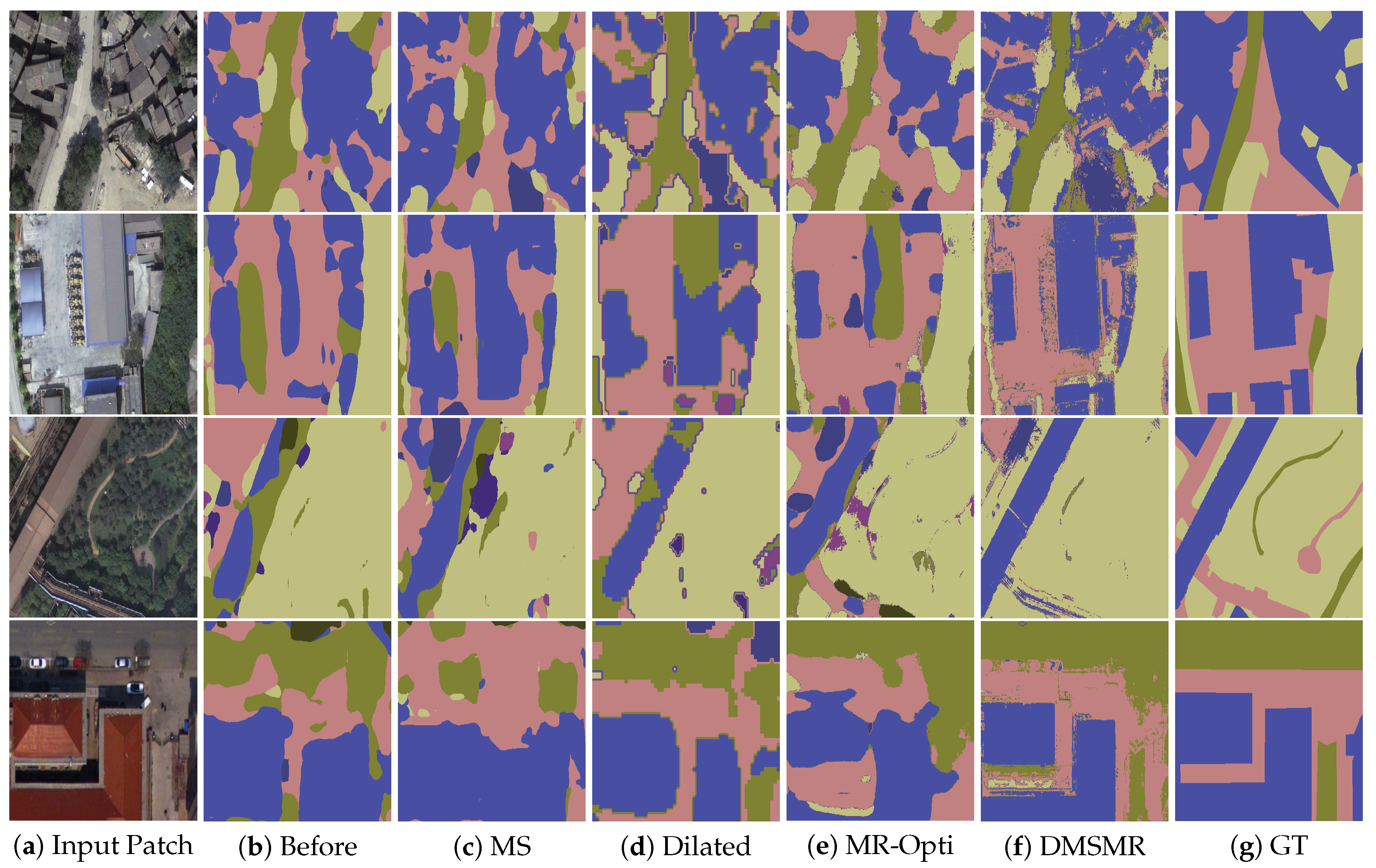 Remote Sensing | Free Full-Text | Learning Dual Multi-Scale