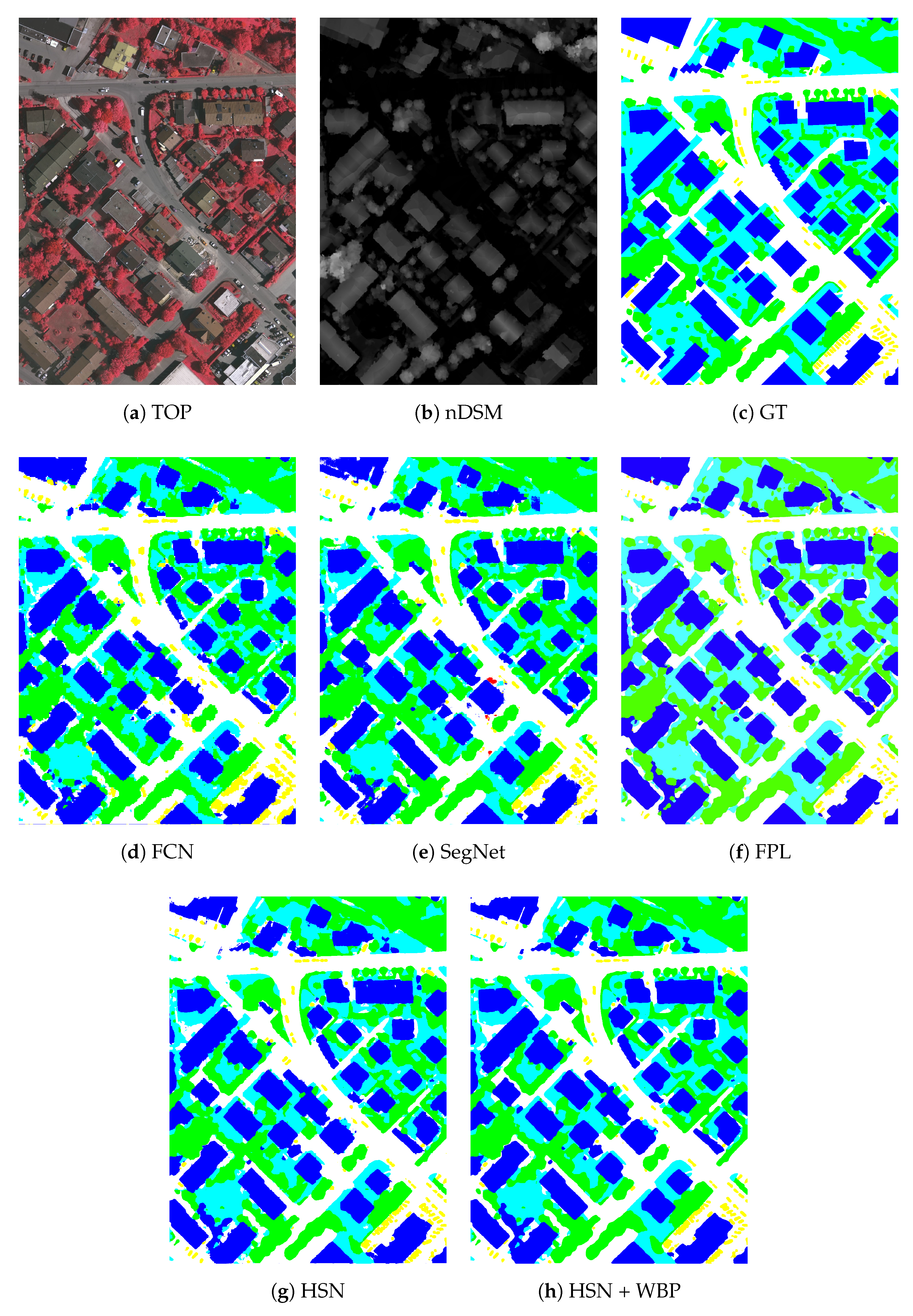Remote Sensing | Free Full-Text | Hourglass-ShapeNetwork Based ...