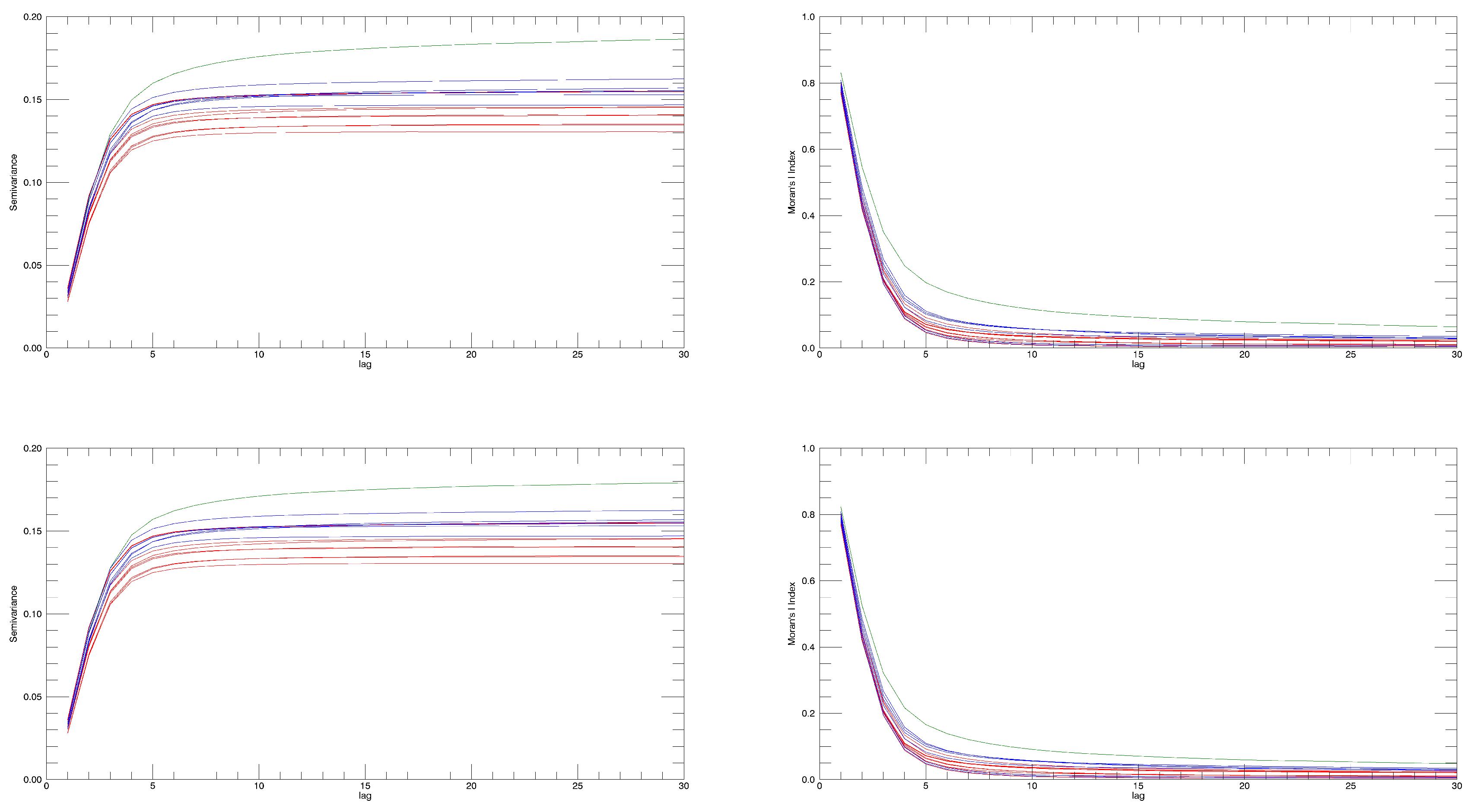 Remote Sensing   Free Full-Text   Measures of Spatial
