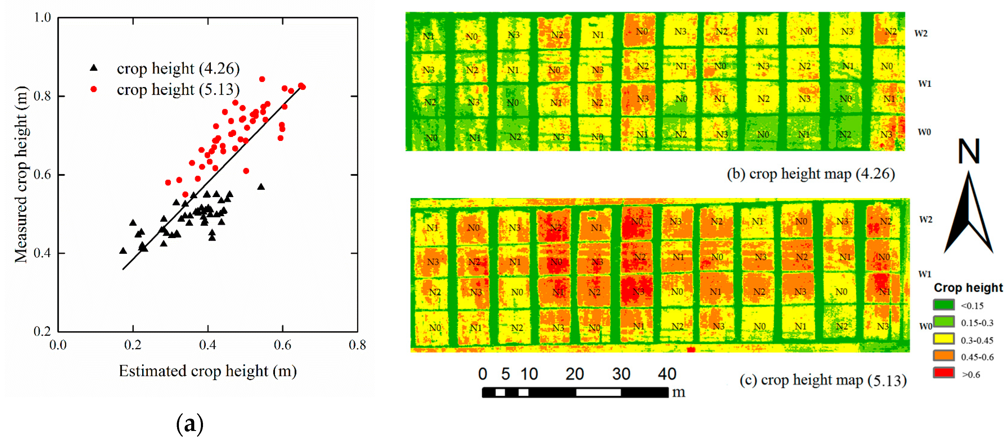 Remote Sensing | Free Full-Text | Estimation of Winter Wheat