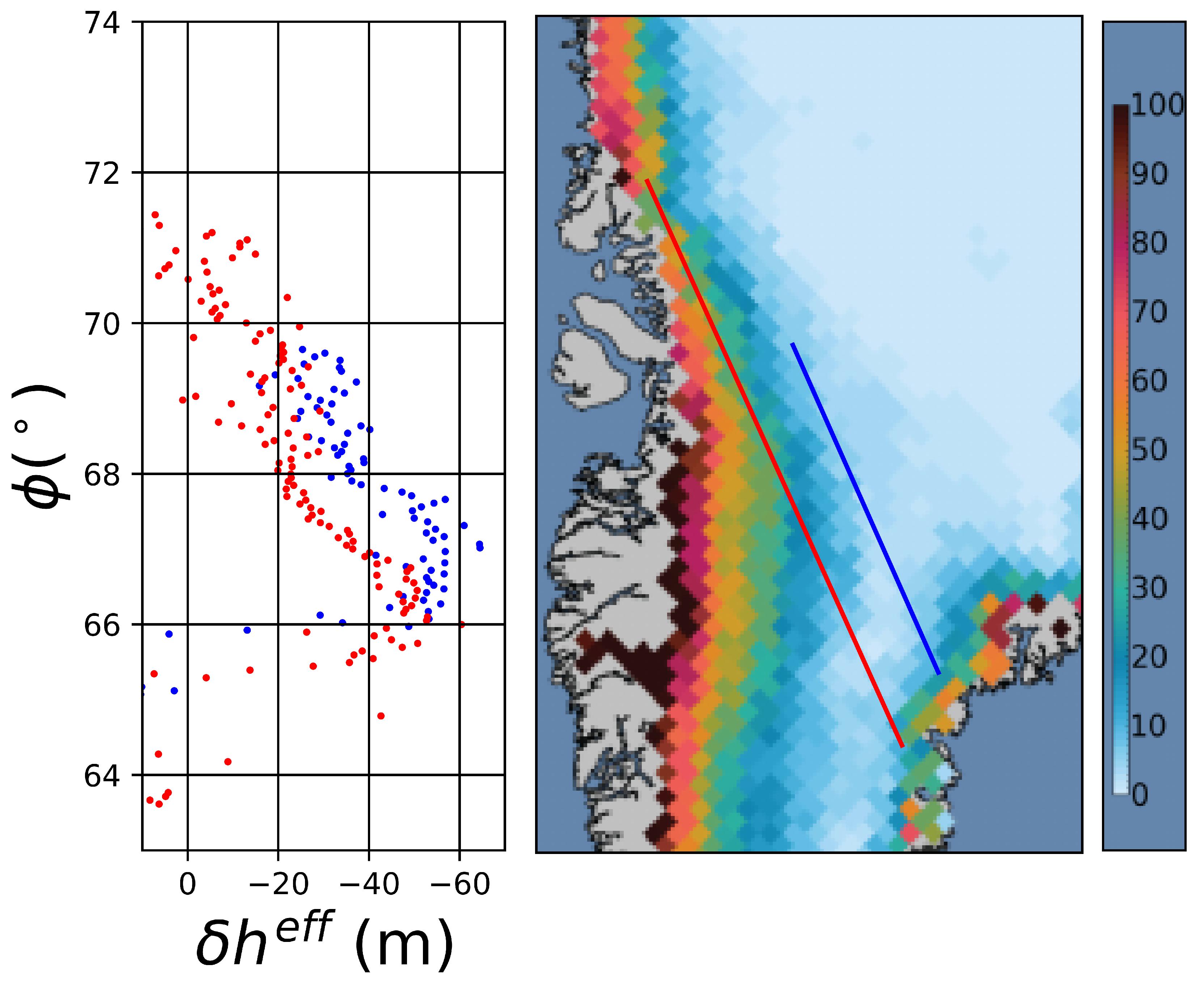 Remote Sensing Free FullText Feasibility Of GNSSR Ice Sheet - Greenland latitude