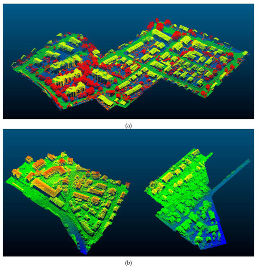 isprs journal of photogrammetry and remote sensing pdf