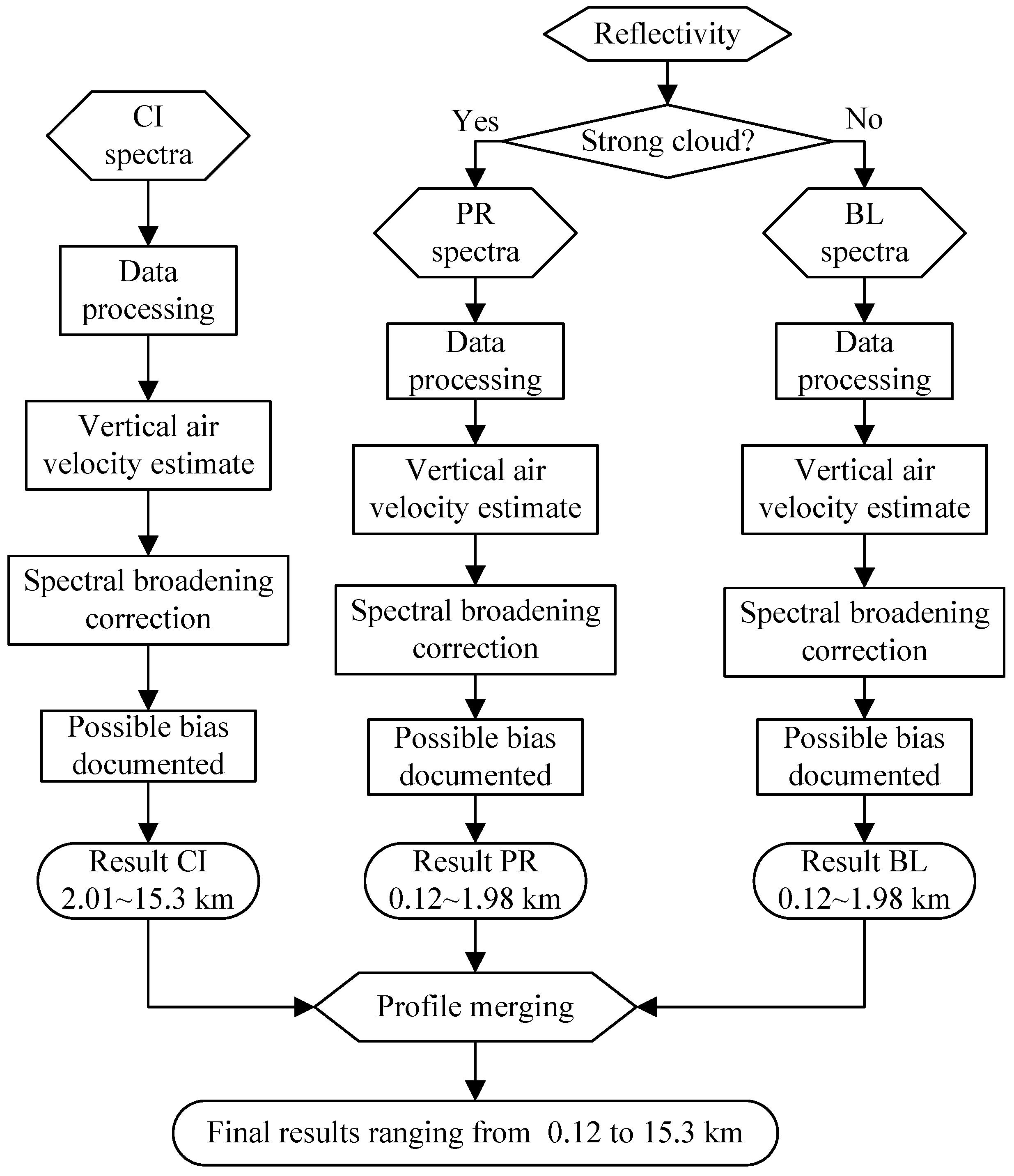 1996 seadoo sportster wiring diagram 1997 seadoo xp
