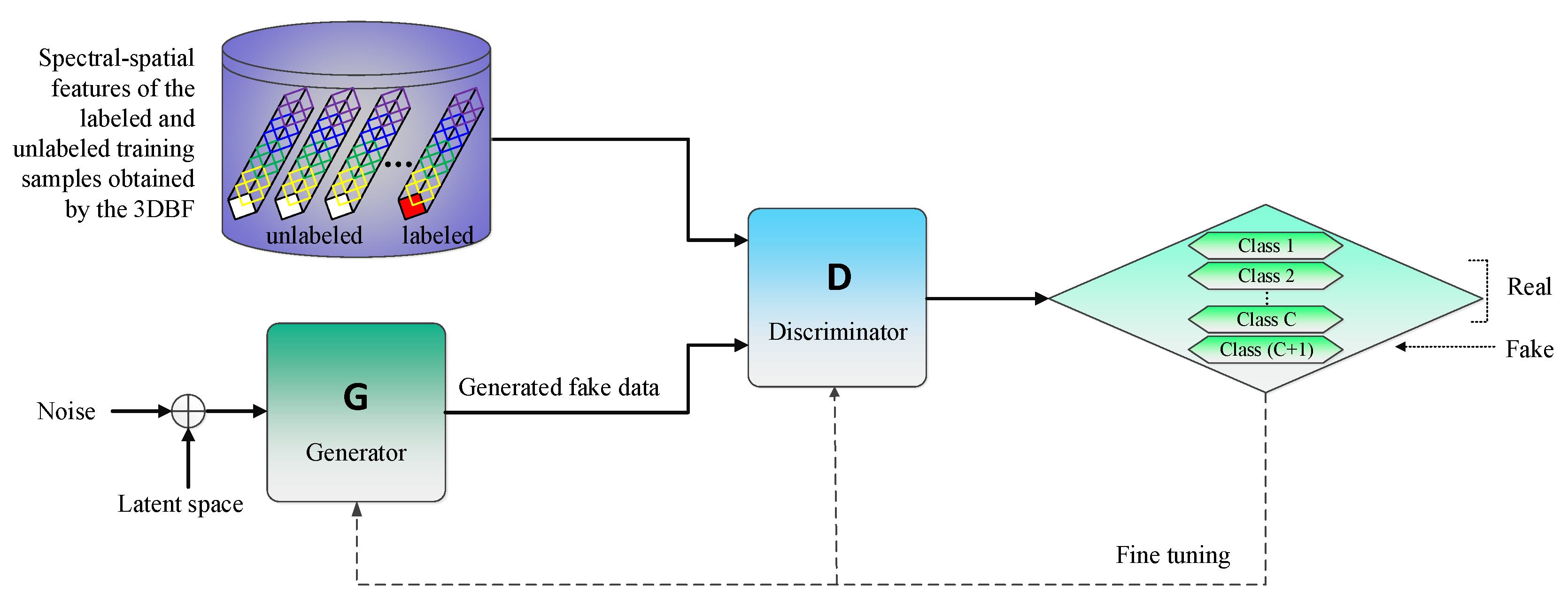 Remote Sensing   Free Full-Text   Generative Adversarial