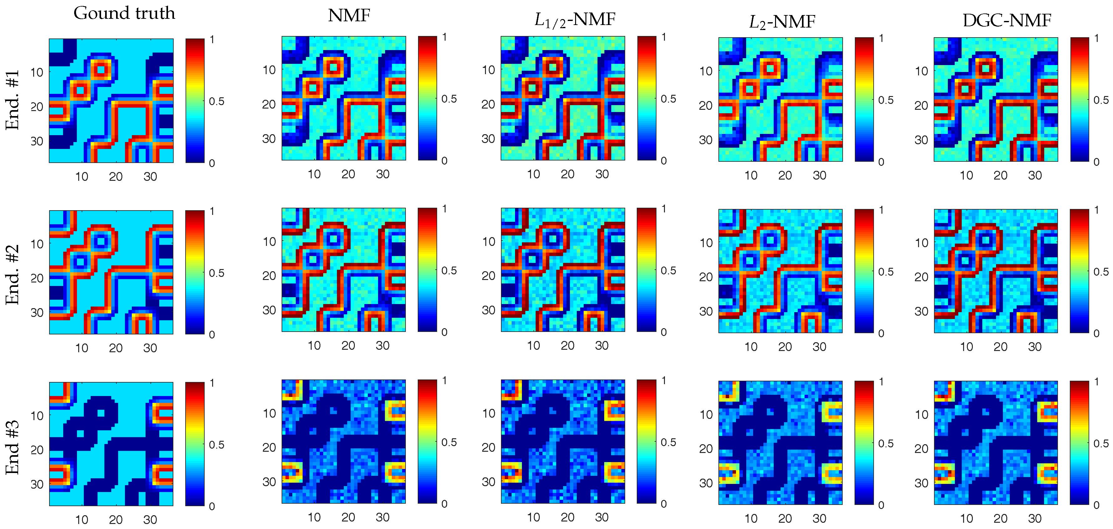 non negative matrix factorization