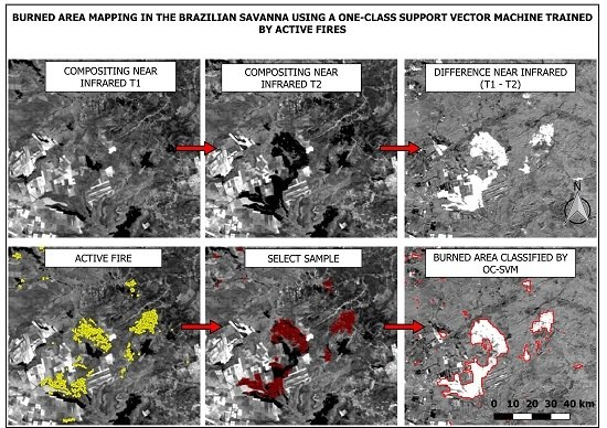Remote sensing free full text burned area mapping in the remote sensing free full text burned area mapping in the brazilian savanna using a one class support vector machine trained by active fires html sciox Choice Image