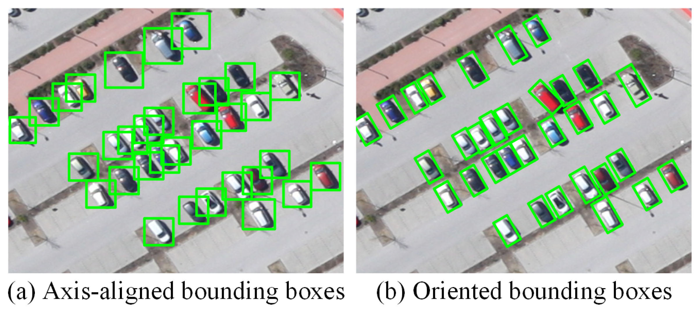 Remote Sensing | Free Full-Text | Arbitrary-Oriented Vehicle