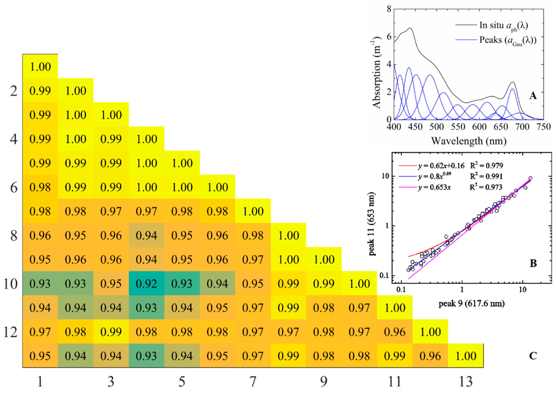 Remote sensing free full text multi spectral remote sensing of remotesensing 09 01309 g003 nvjuhfo Images