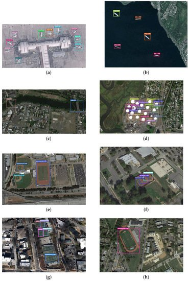 Remote Sensing | Special Issue : Deep Learning for Target Object