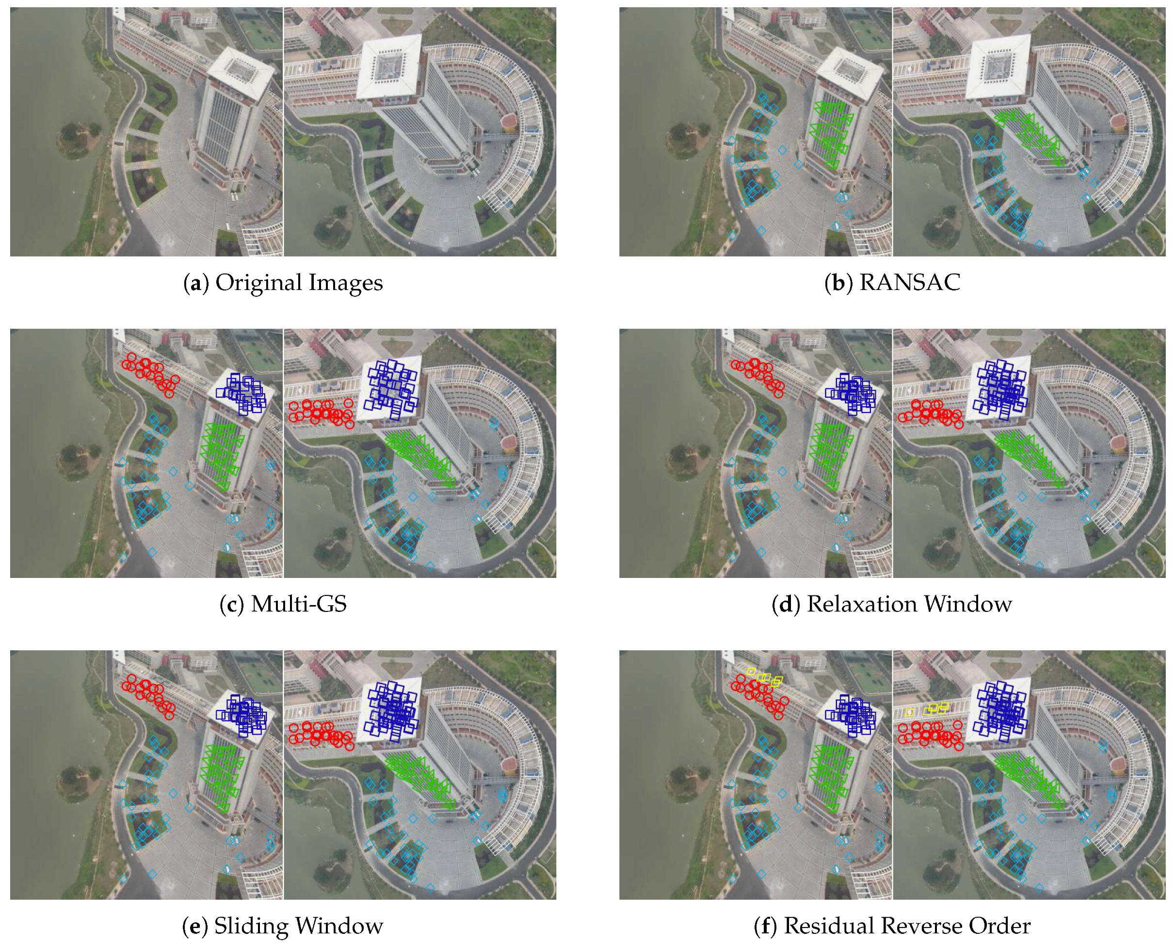 state remote sensing Research outputs, collaborations and relationships for state key laboratory of   mapping and remote sensing (liesmars), whu published between 1 july.