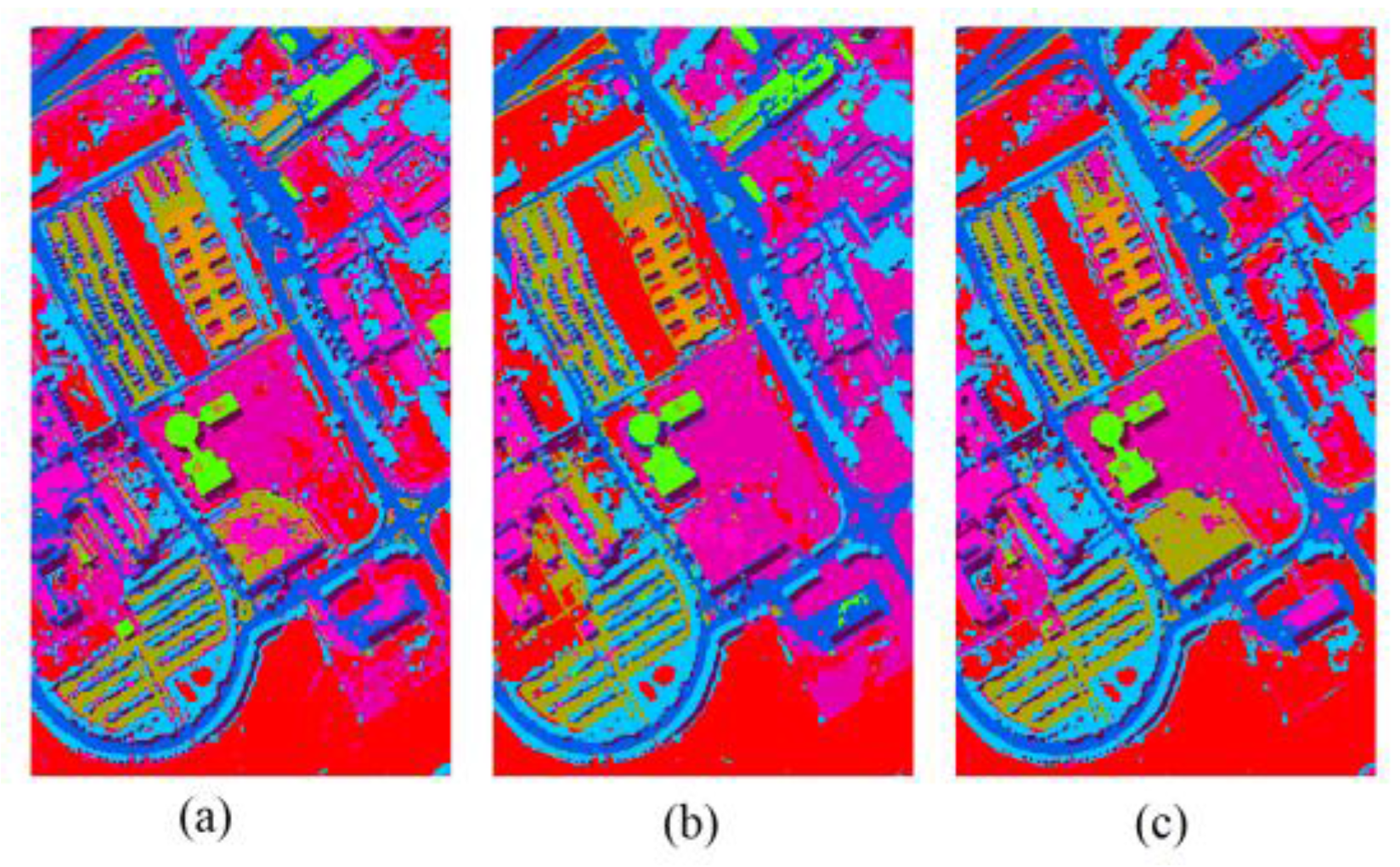 Remote Sensing | Free Full-Text | Hyperspectral Image