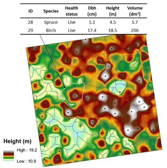 Remote Sensing | February 2018 - Browse Articles
