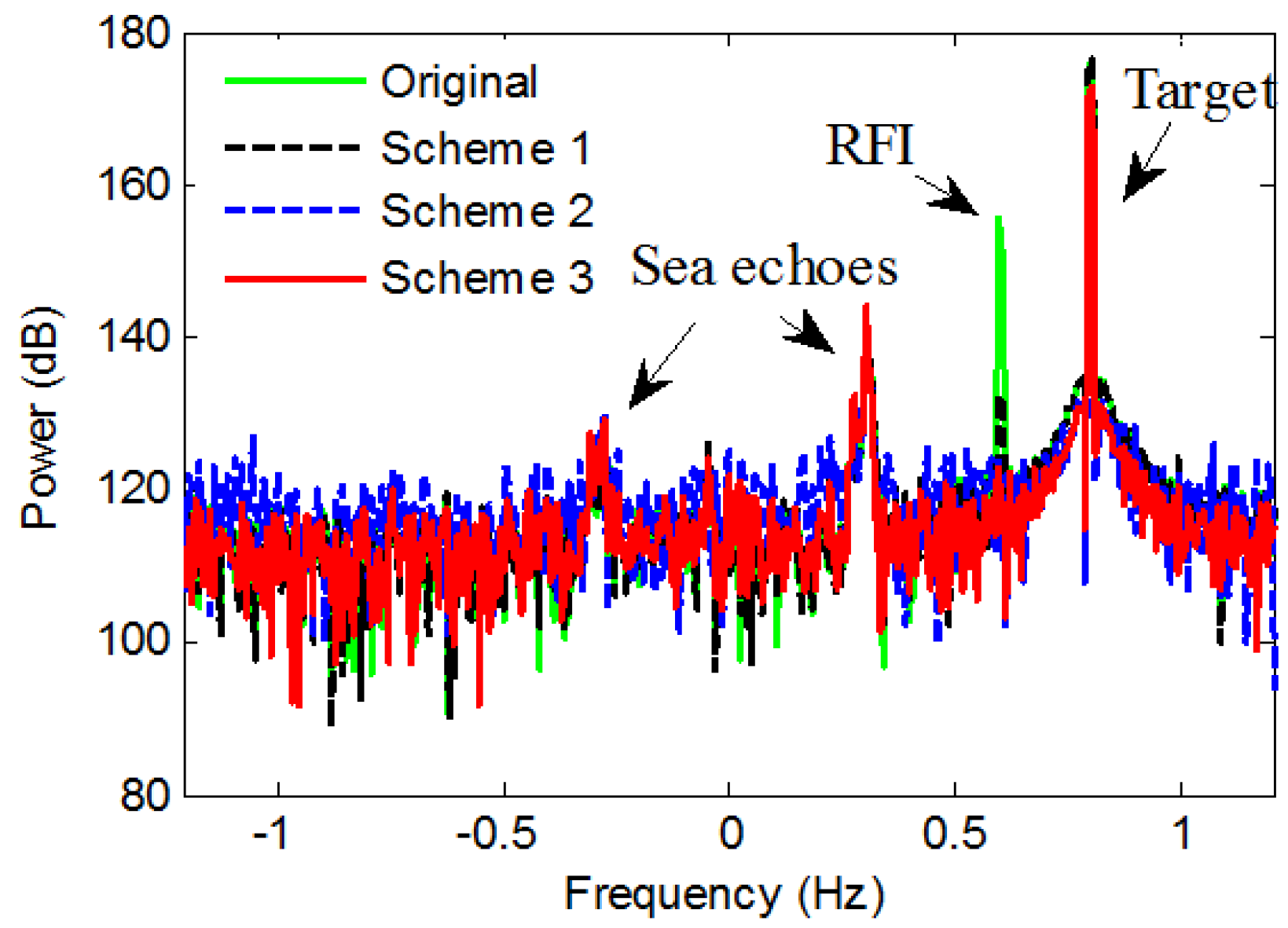 Remote Sensing | Free Full-Text | An Orthogonal Projection Algorithm