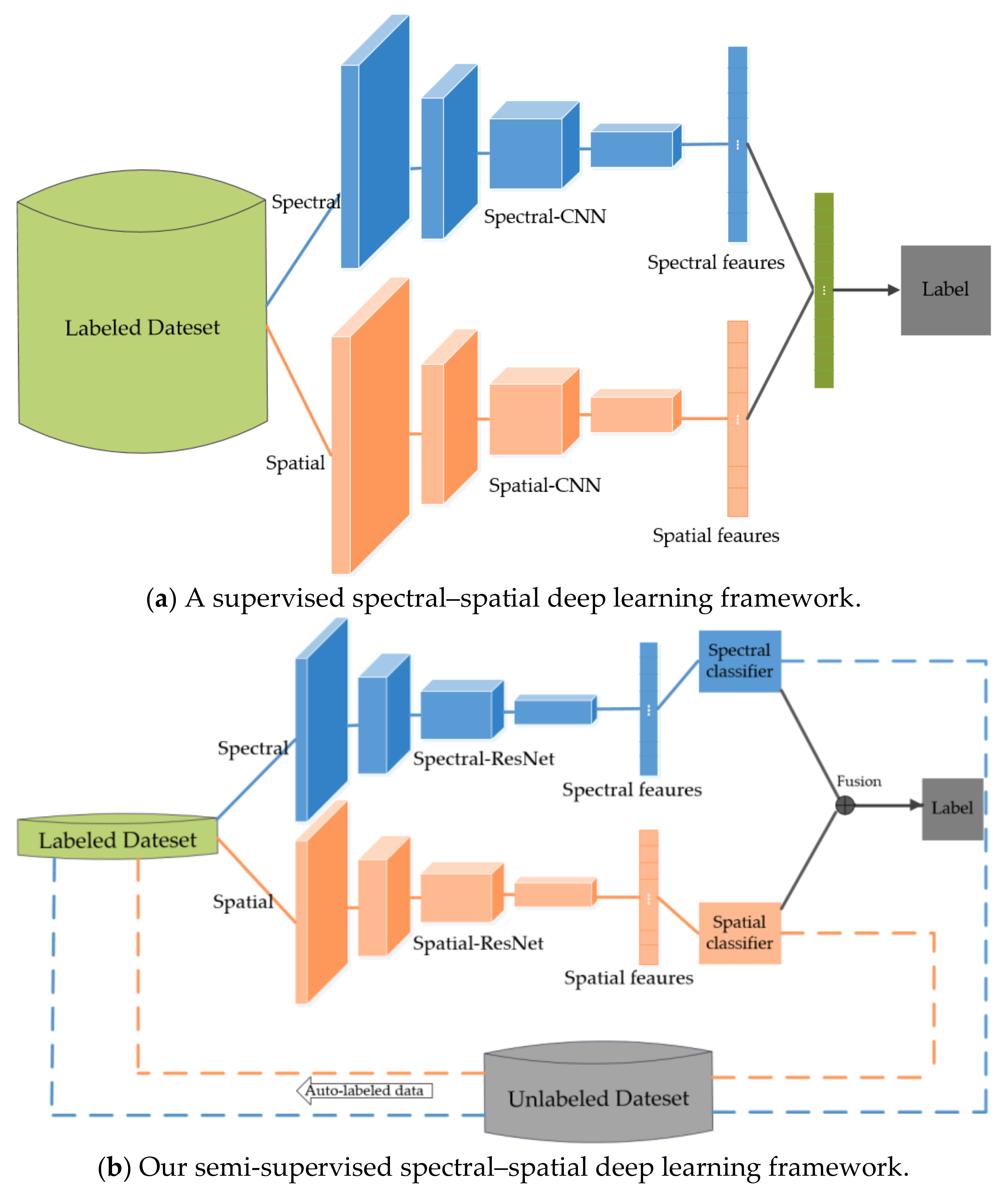 deep learning libro pdf