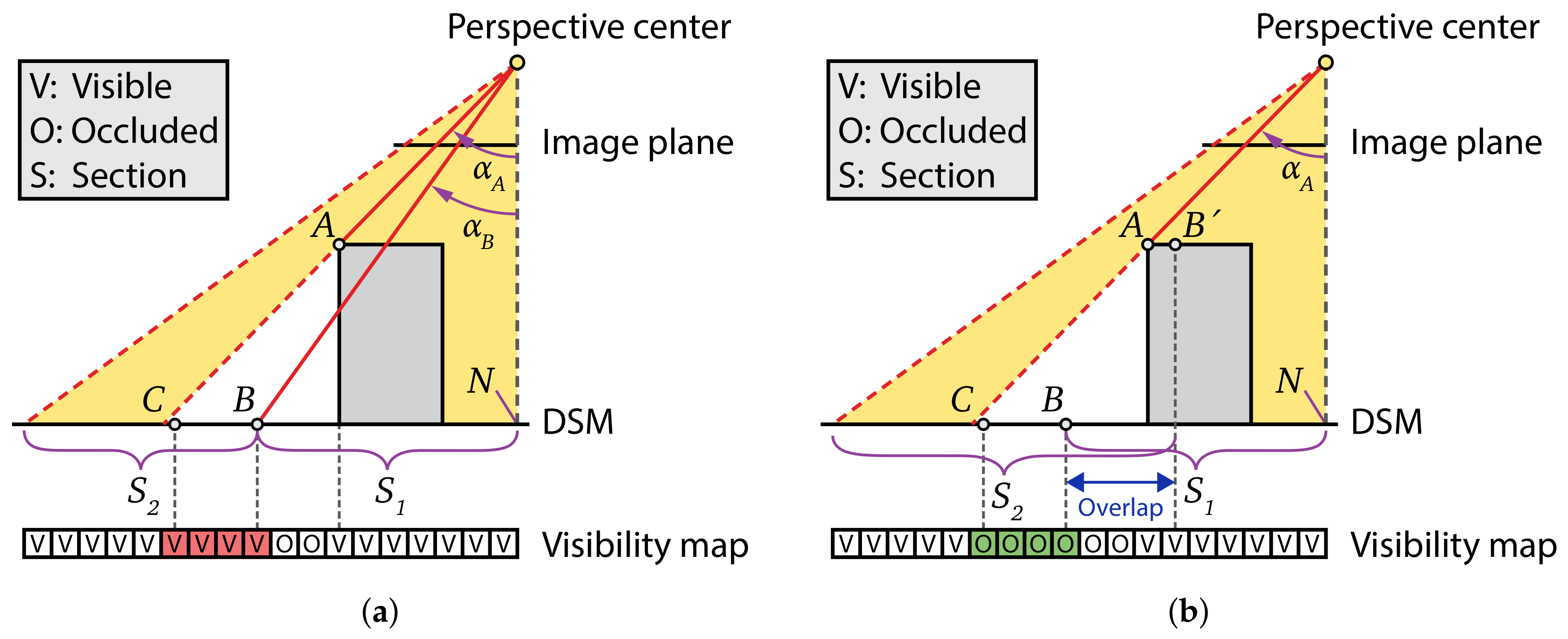 Remote Sensing | Free Full-Text | True Orthophoto Generation from