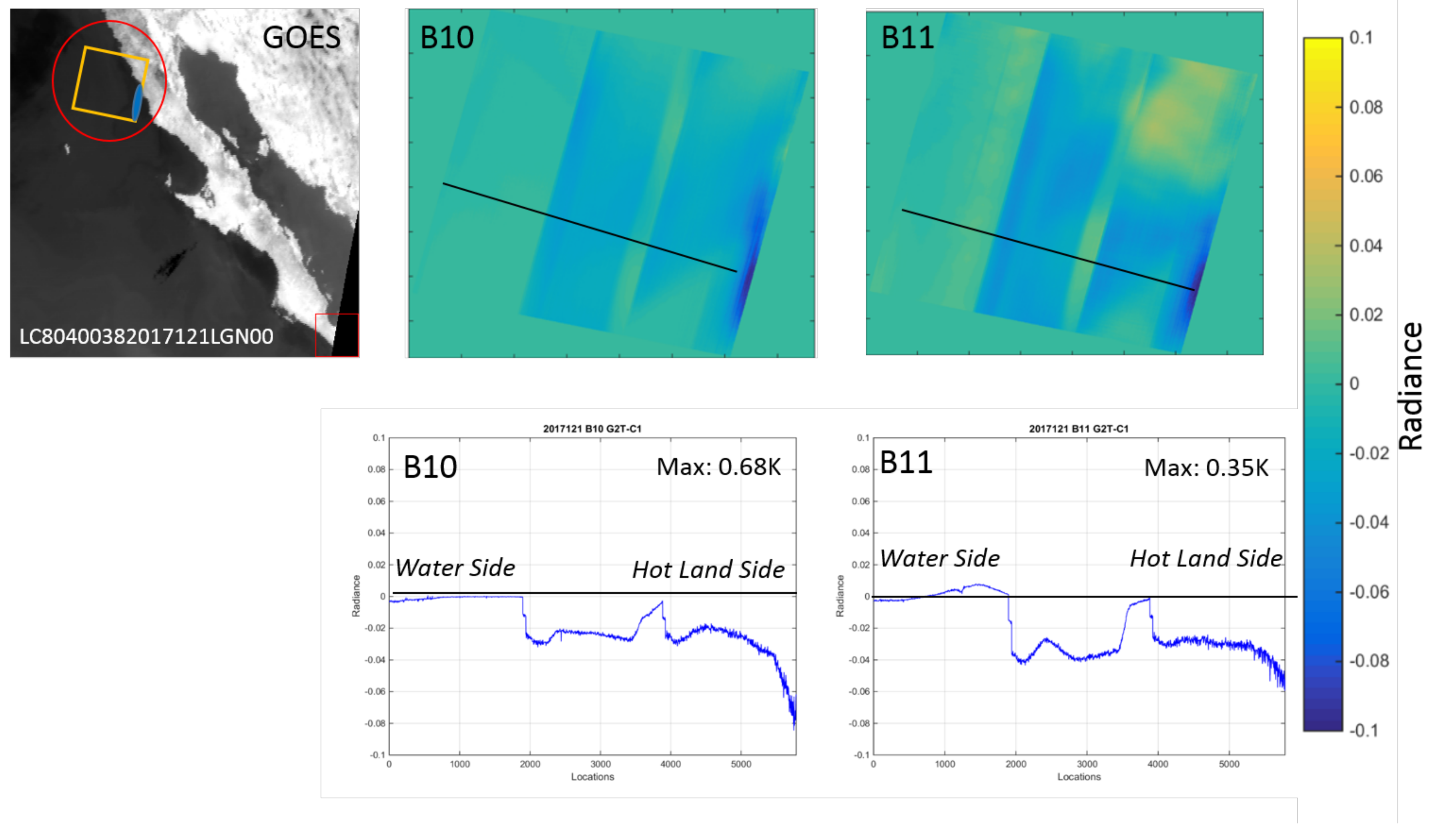 Remote Sensing | Free Full-Text | A Practical Approach to Landsat 8 ...