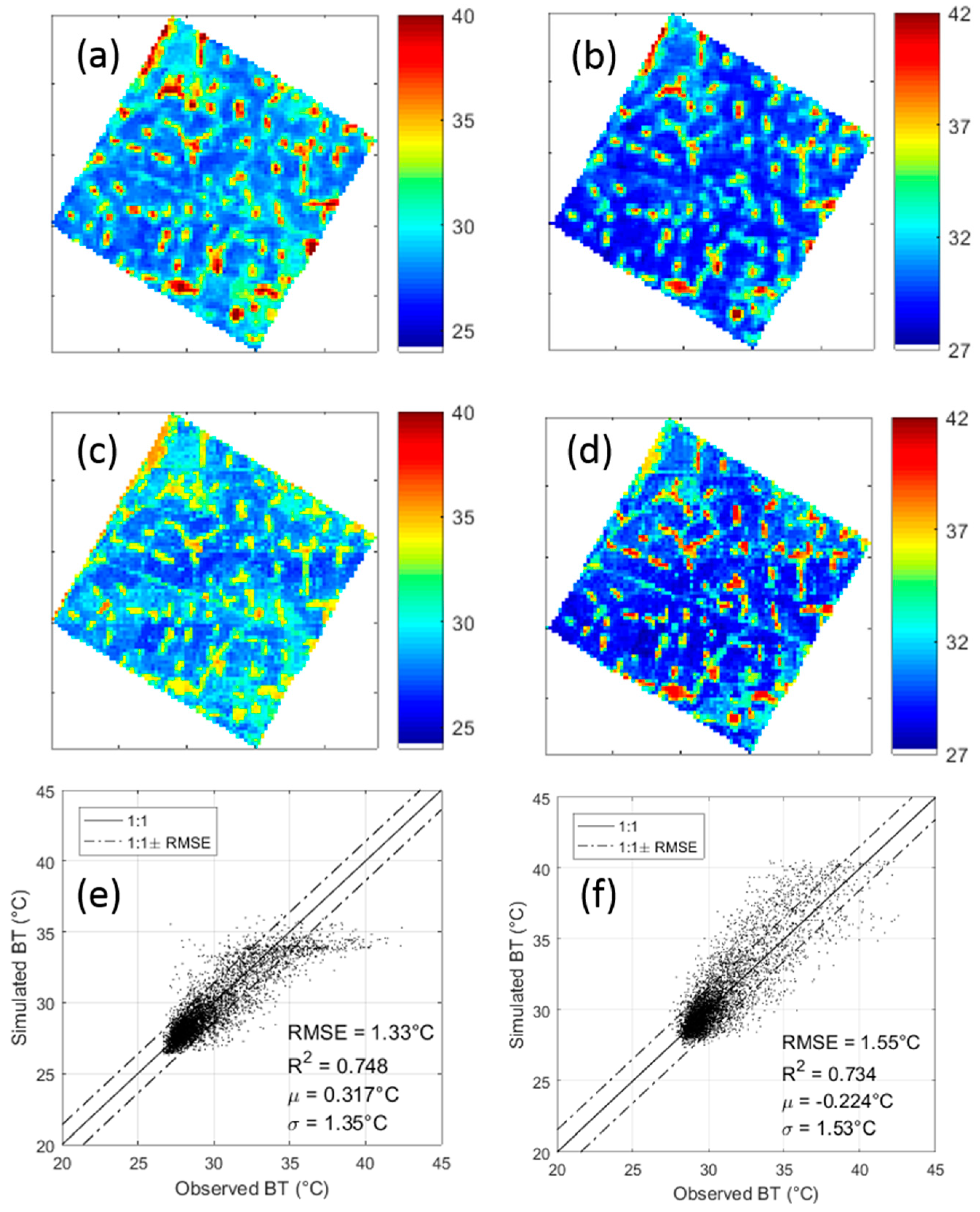 Remote Sensing | Free Full-Text | Modeling the Distributions