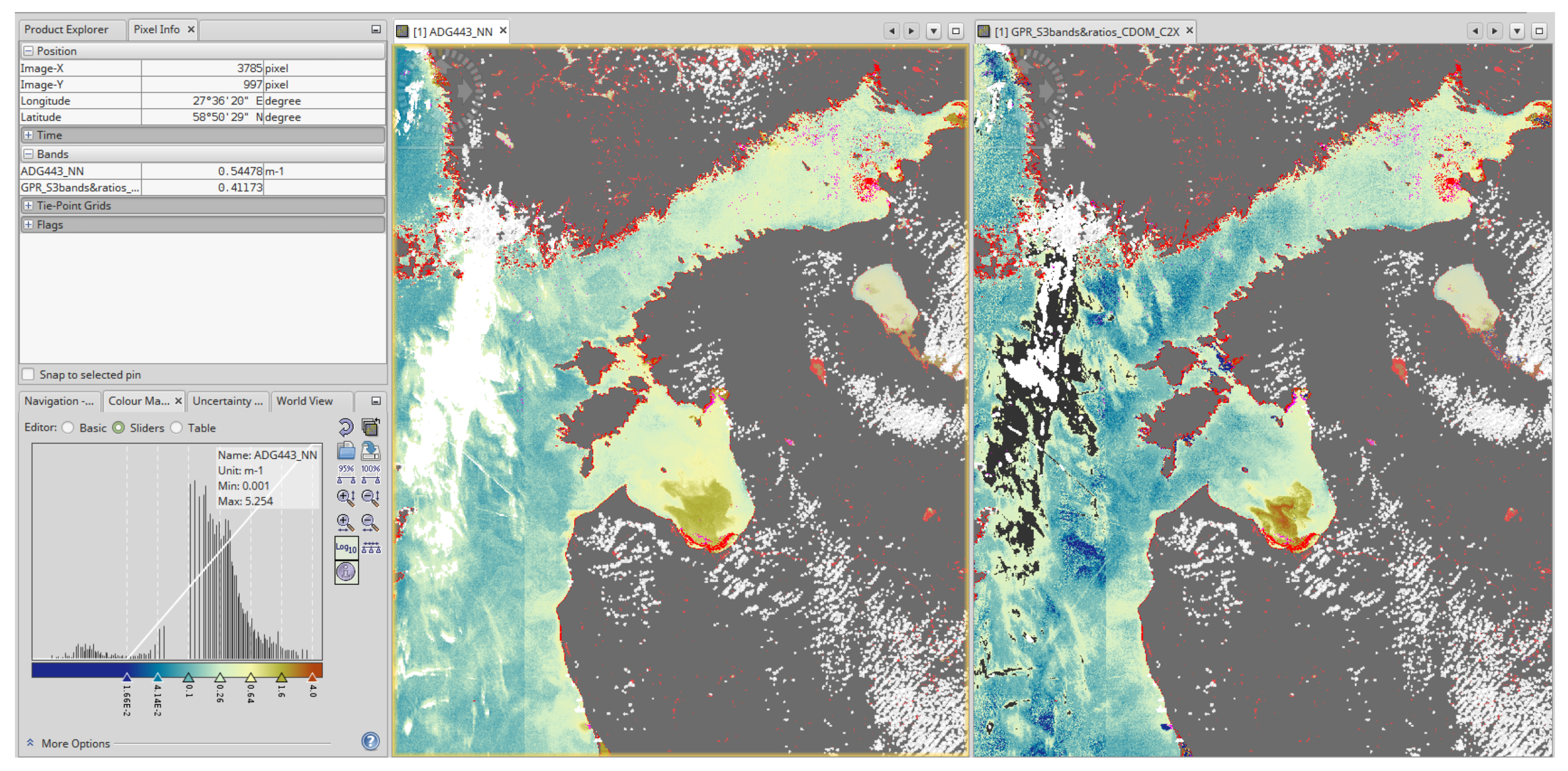 Remote Sensing | Free Full-Text | Machine Learning Regression ...