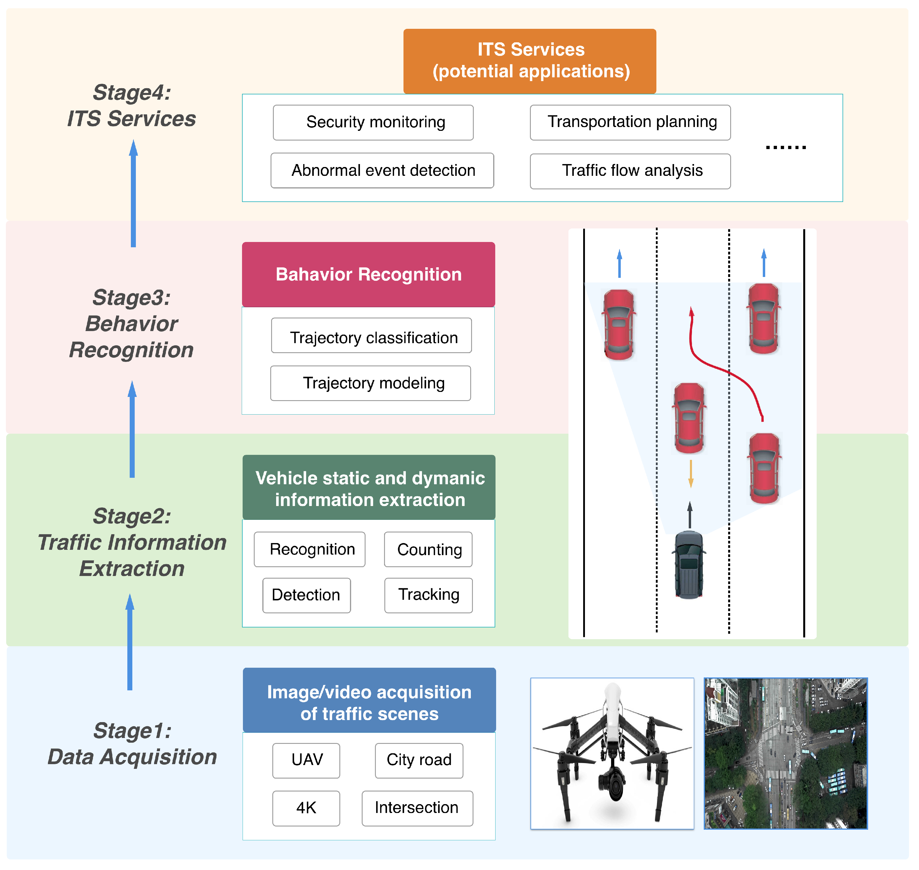 Remote Sensing | Free Full-Text | Bidirectional Long Short-Term