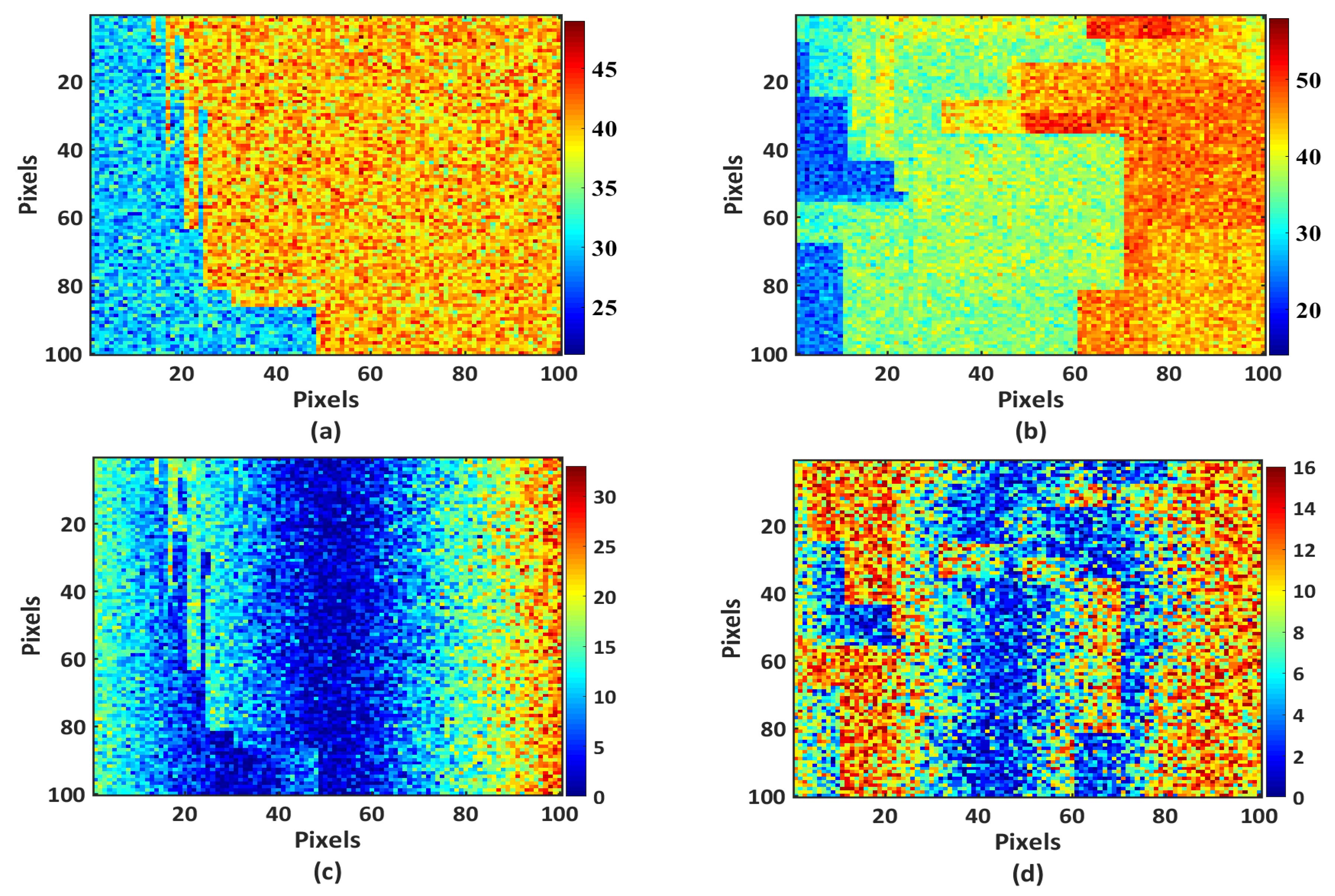 Remote Sensing | Free Full-Text | Estimation of AOD Under