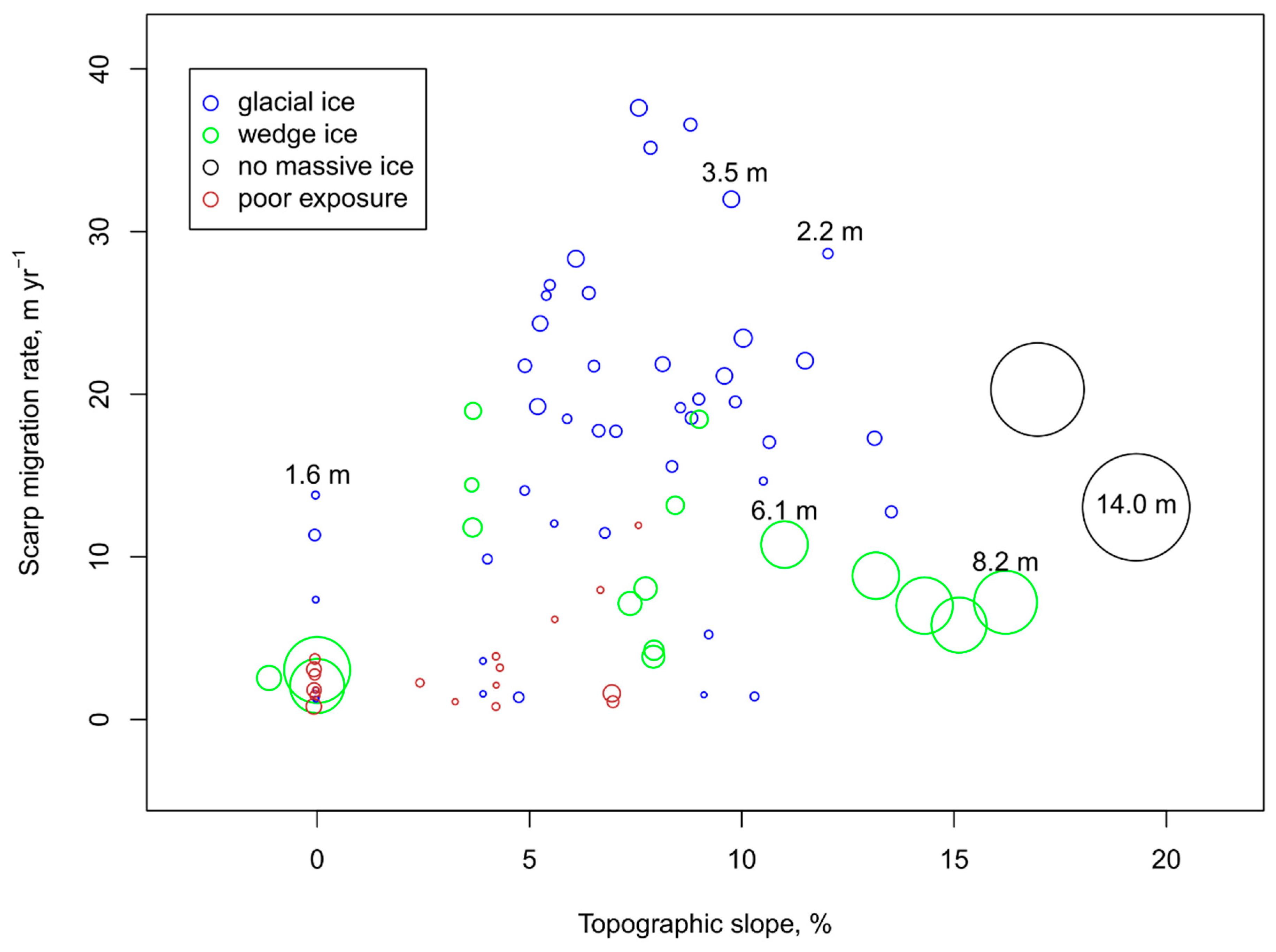 Remote Sensing Free Full Text Growth Of Retrogressive Thaw