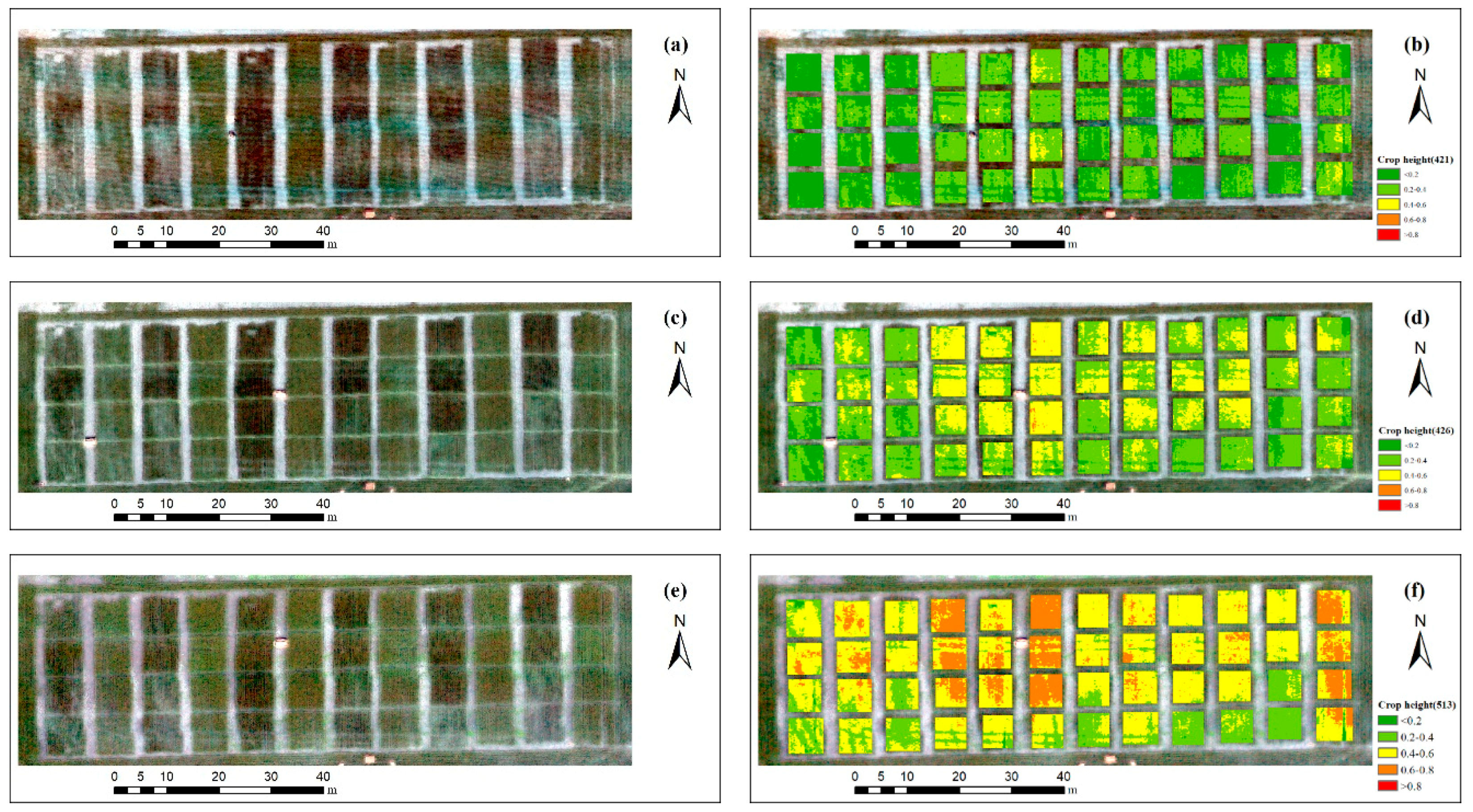 Remote Sensing | Free Full-Text | A Comparison of Crop