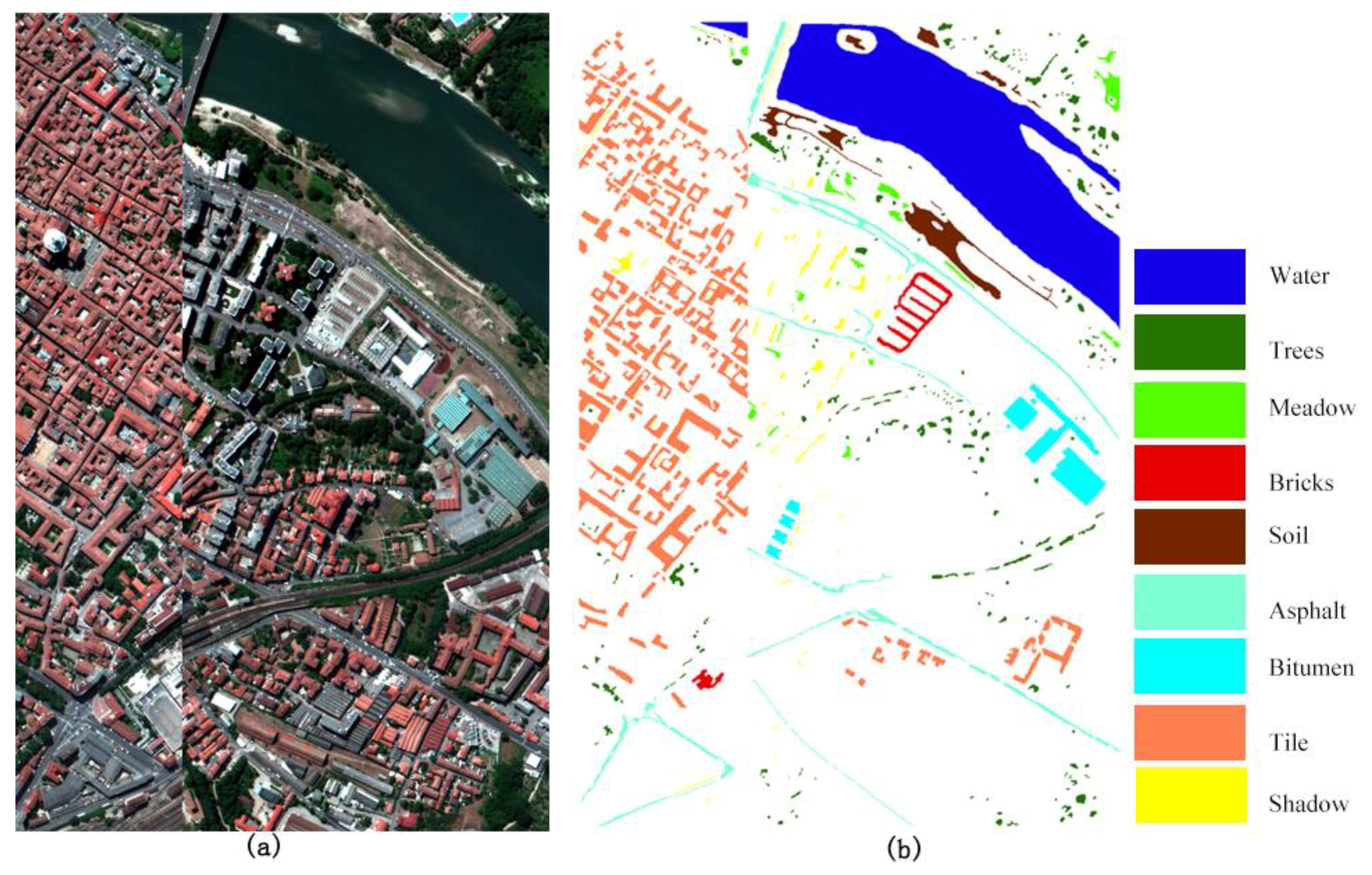 Remote Sensing | Free Full-Text | Refining Land Cover Classification