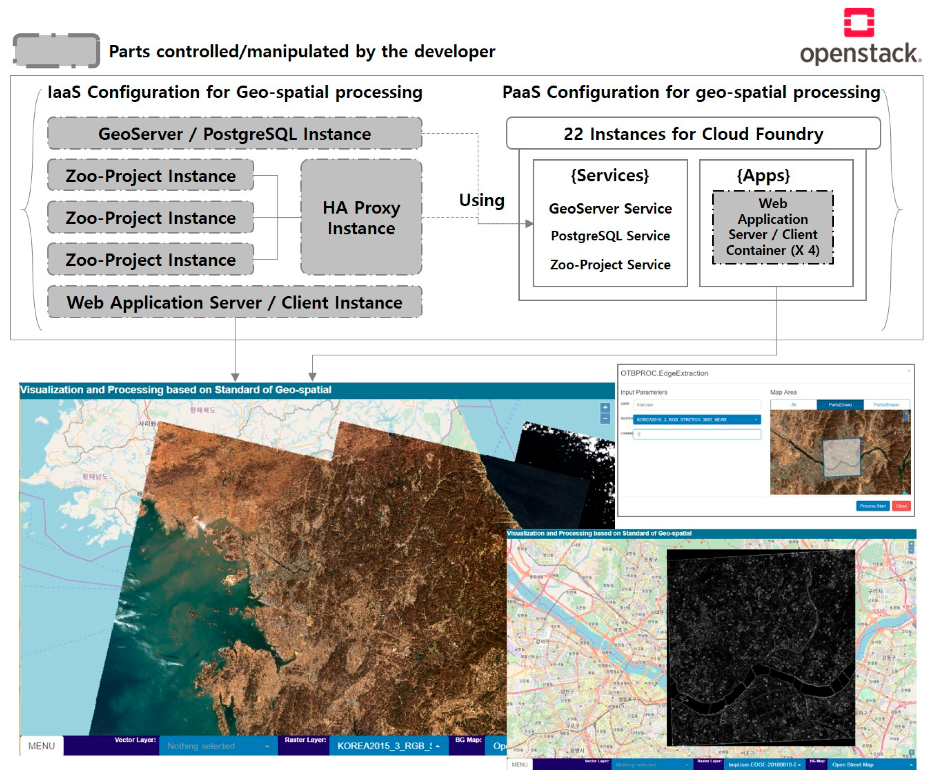 Remote Sensing | Free Full-Text | A Performance Evaluation of a Geo