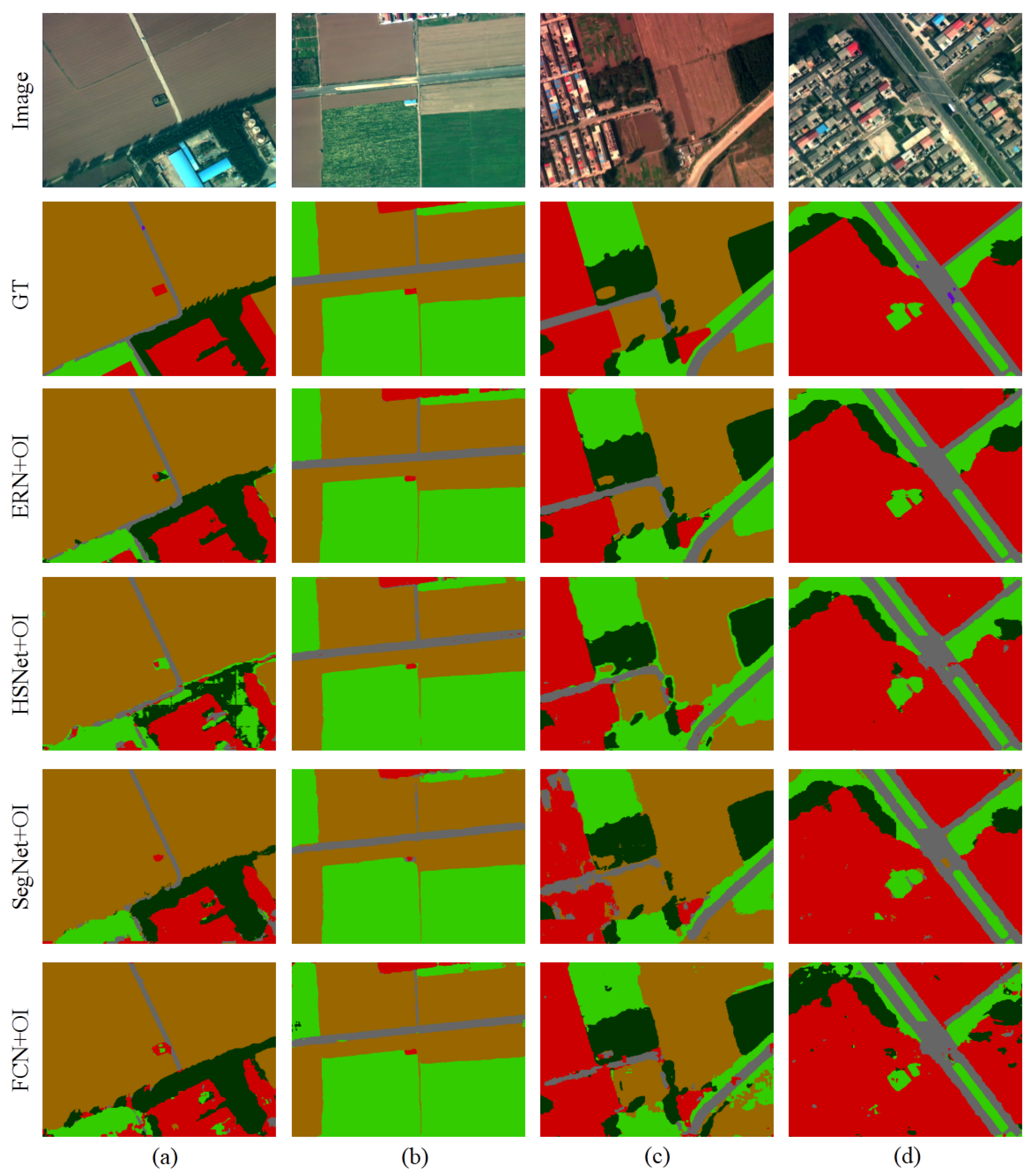 Remote Sensing   Free Full-Text   ERN: Edge Loss Reinforced