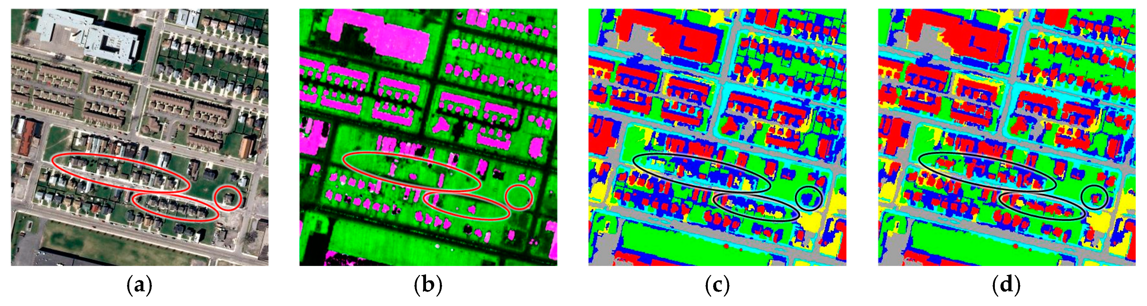 Remote Sensing | Free Full-Text | An Improved Method for Impervious on