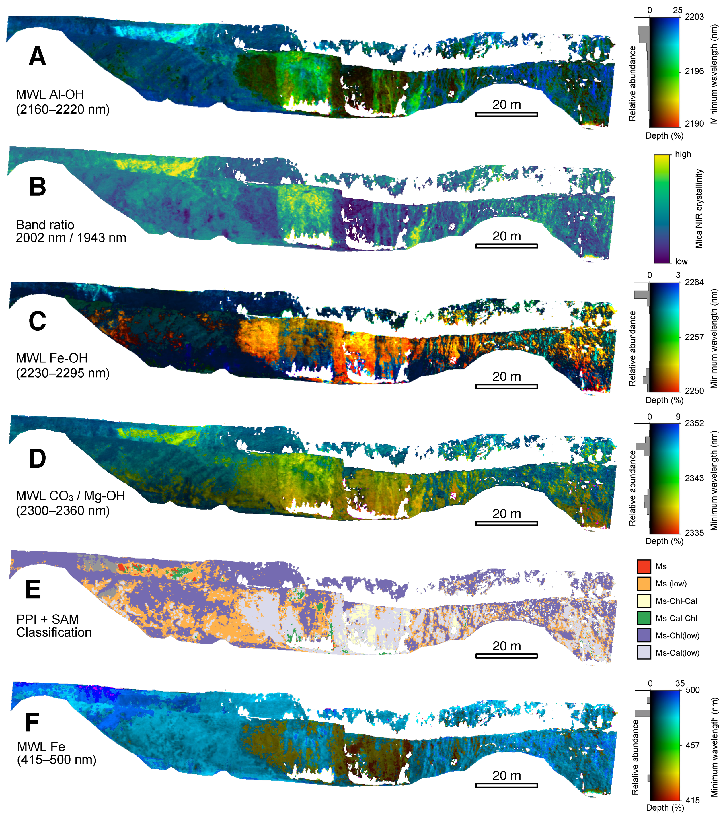 Remote Sensing | Free Full-Text | Integration of Terrestrial and