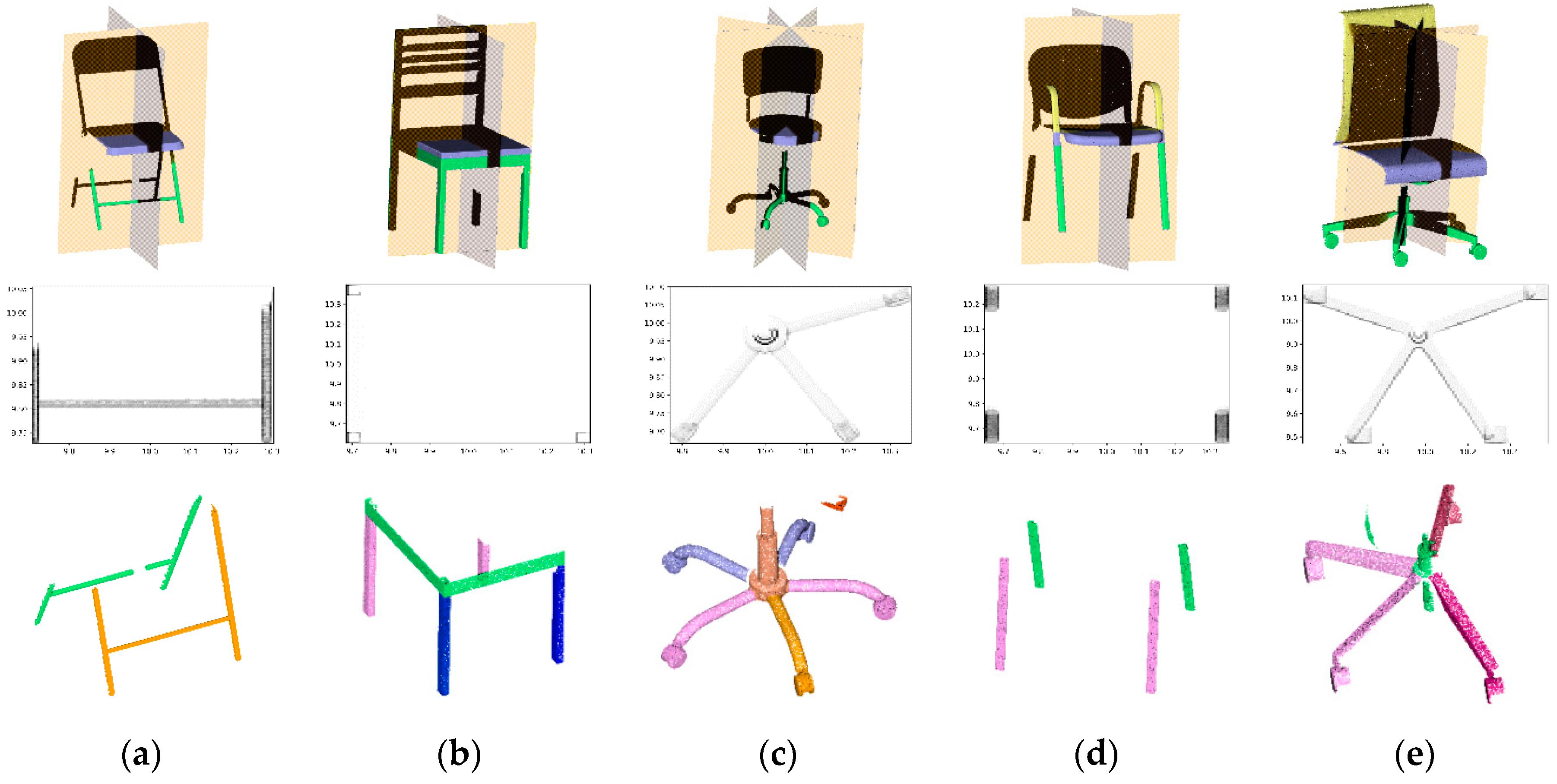 Remote Sensing   Free Full-Text   3D Point Cloud Semantic Modelling