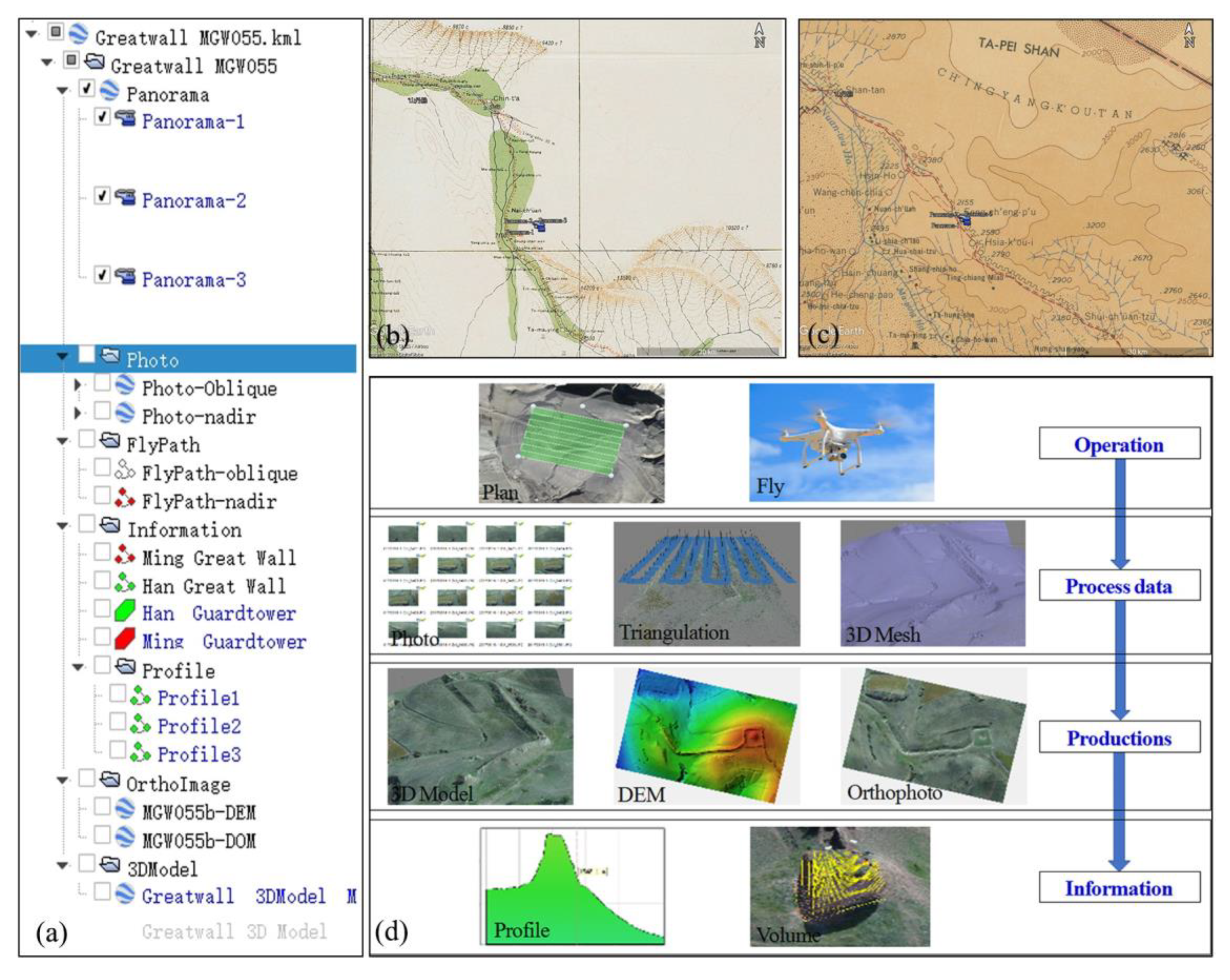 Remote Sensing | Free Full-Text | Google Earth as a Powerful