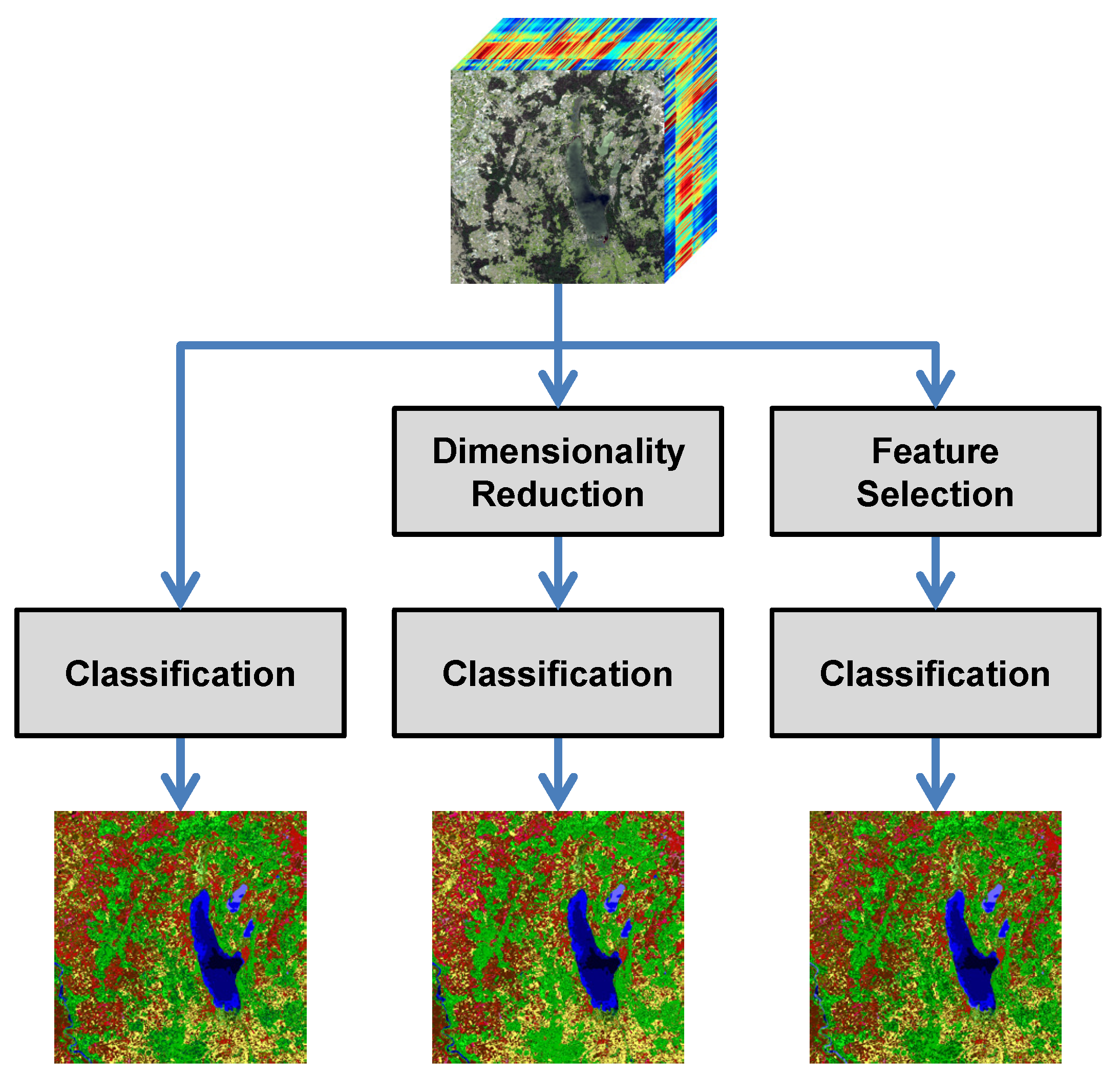 Remote Sensing   Free Full-Text   Unsupervised Feature