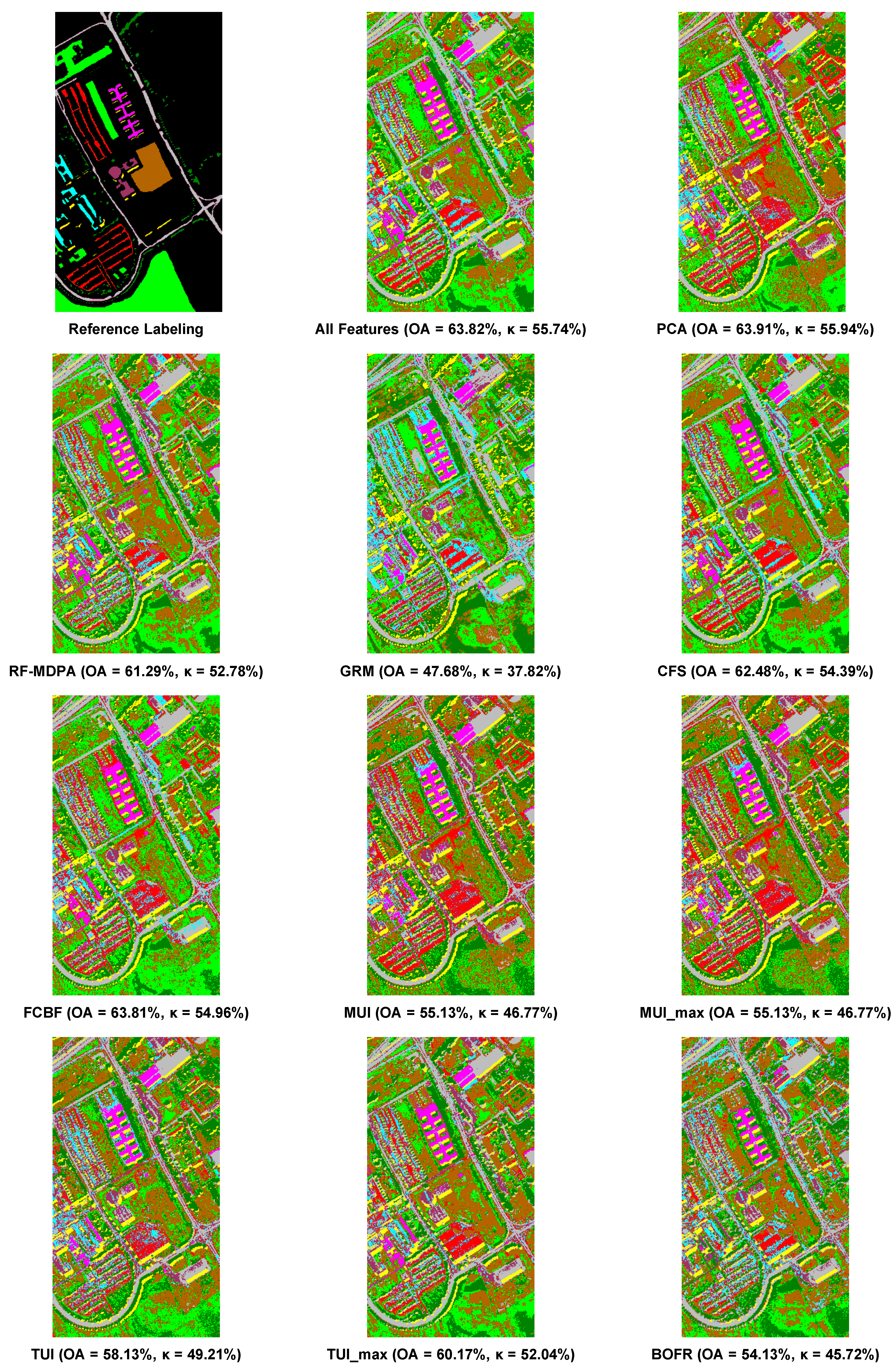 Remote Sensing | Free Full-Text | Unsupervised Feature