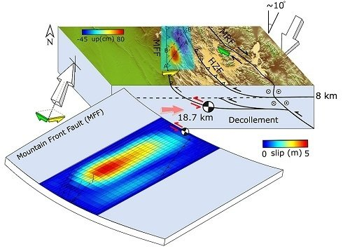 Remote Sensing | October 2018 - Browse Articles
