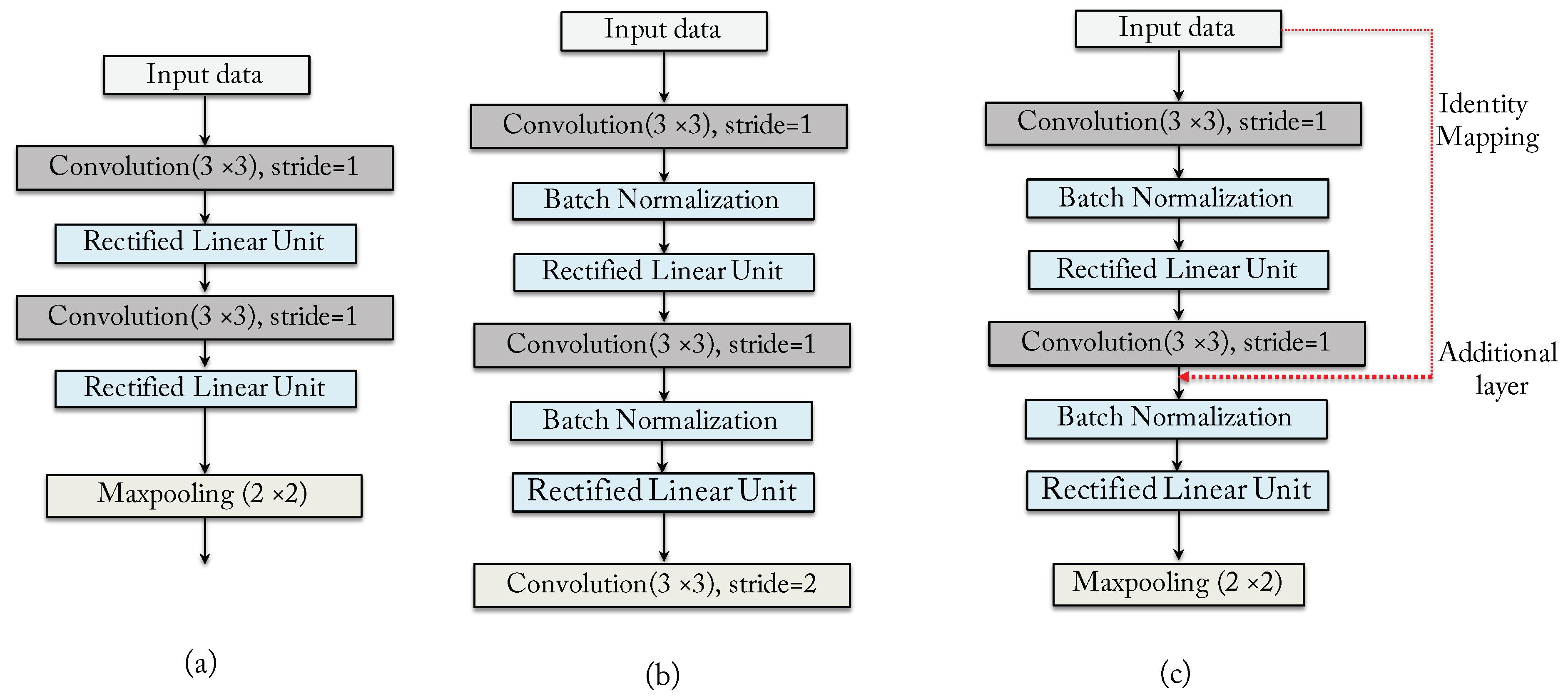 Remote Sensing   Free Full-Text   Towards Operational