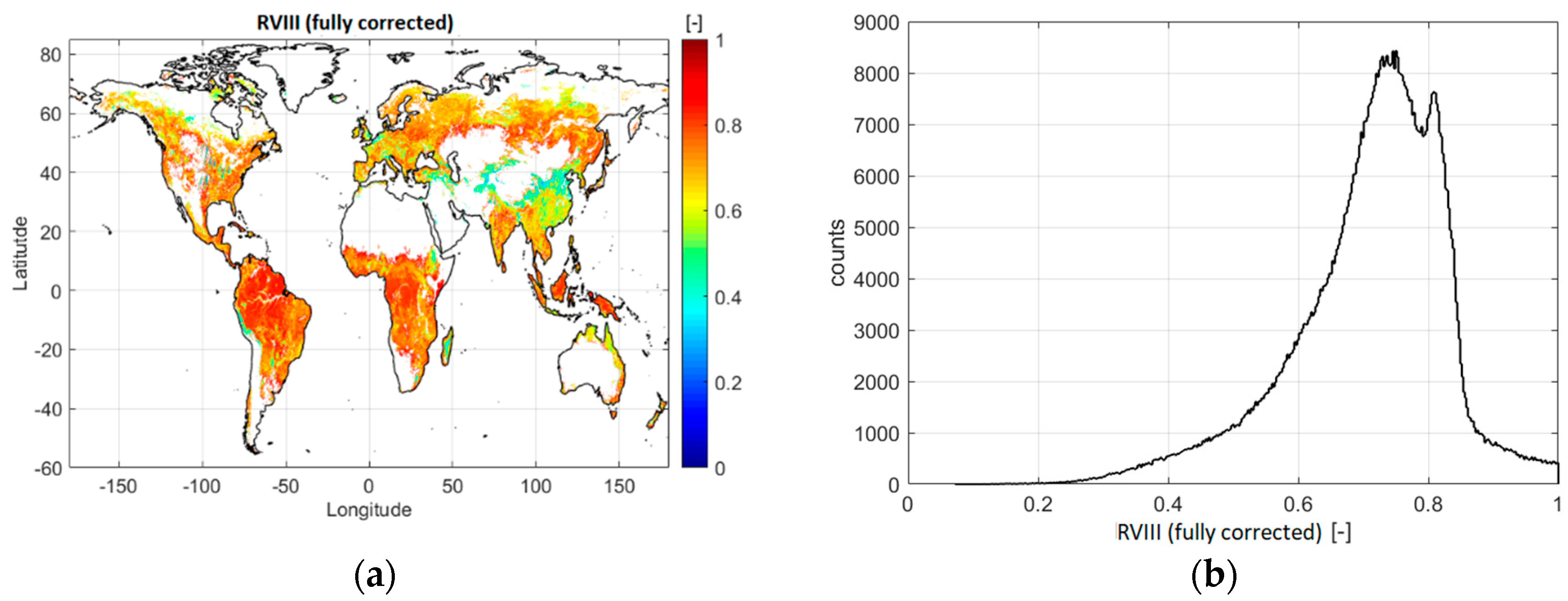 Remote Sensing | Free Full-Text | ysis of the Radar Vegetation ... on