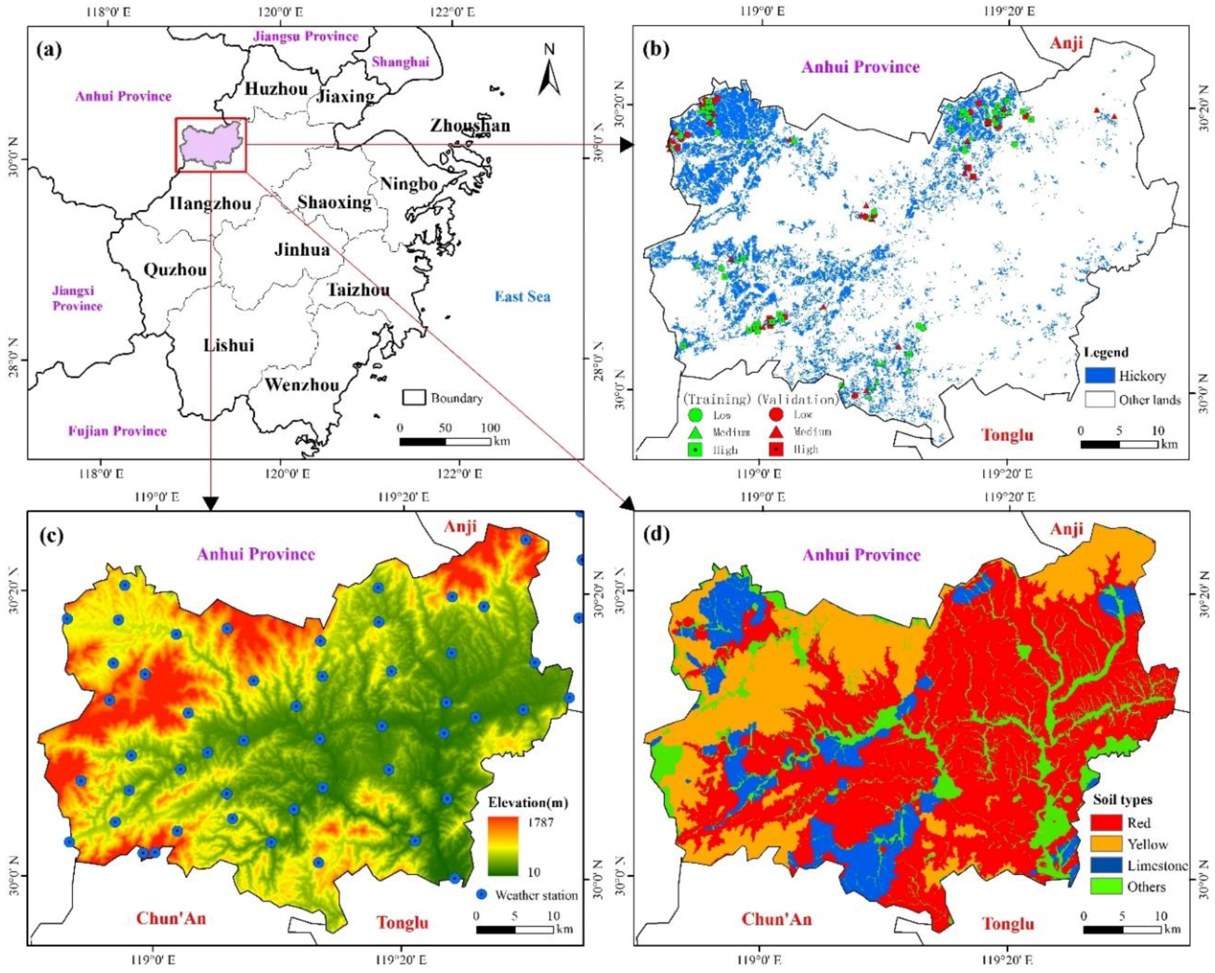 Remote Sensing Free Full Text A Random Forest Based Approach To