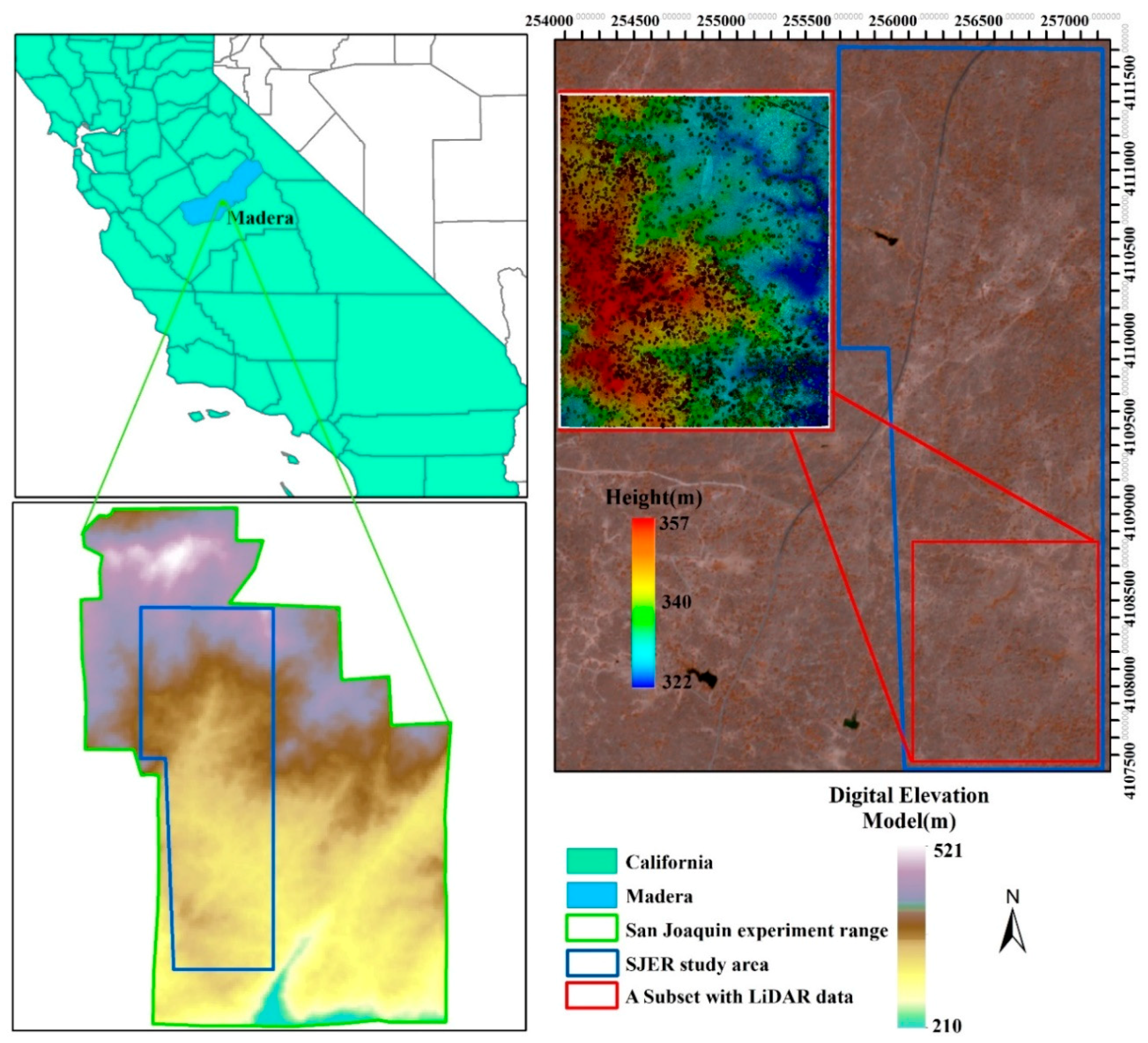 Remote Sensing | Free Full-Text | From LiDAR Waveforms to Hyper