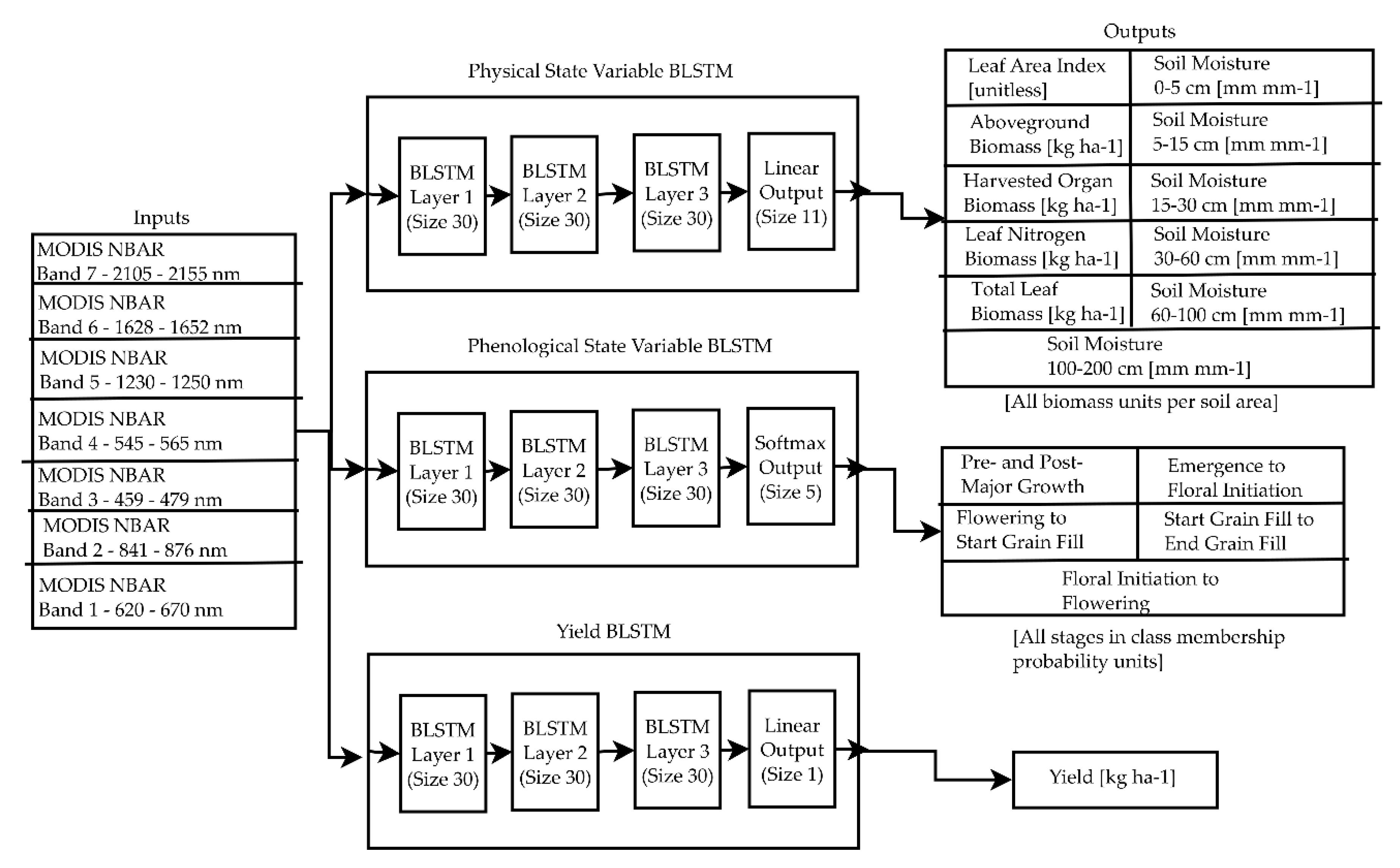 mey ferguson to wiring diagram on massey ferguson engine diagram,  ferguson to 20 specifications,